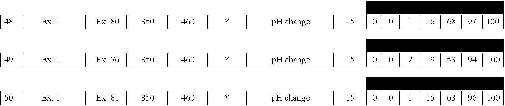 Figure US07887841-20110215-C00030