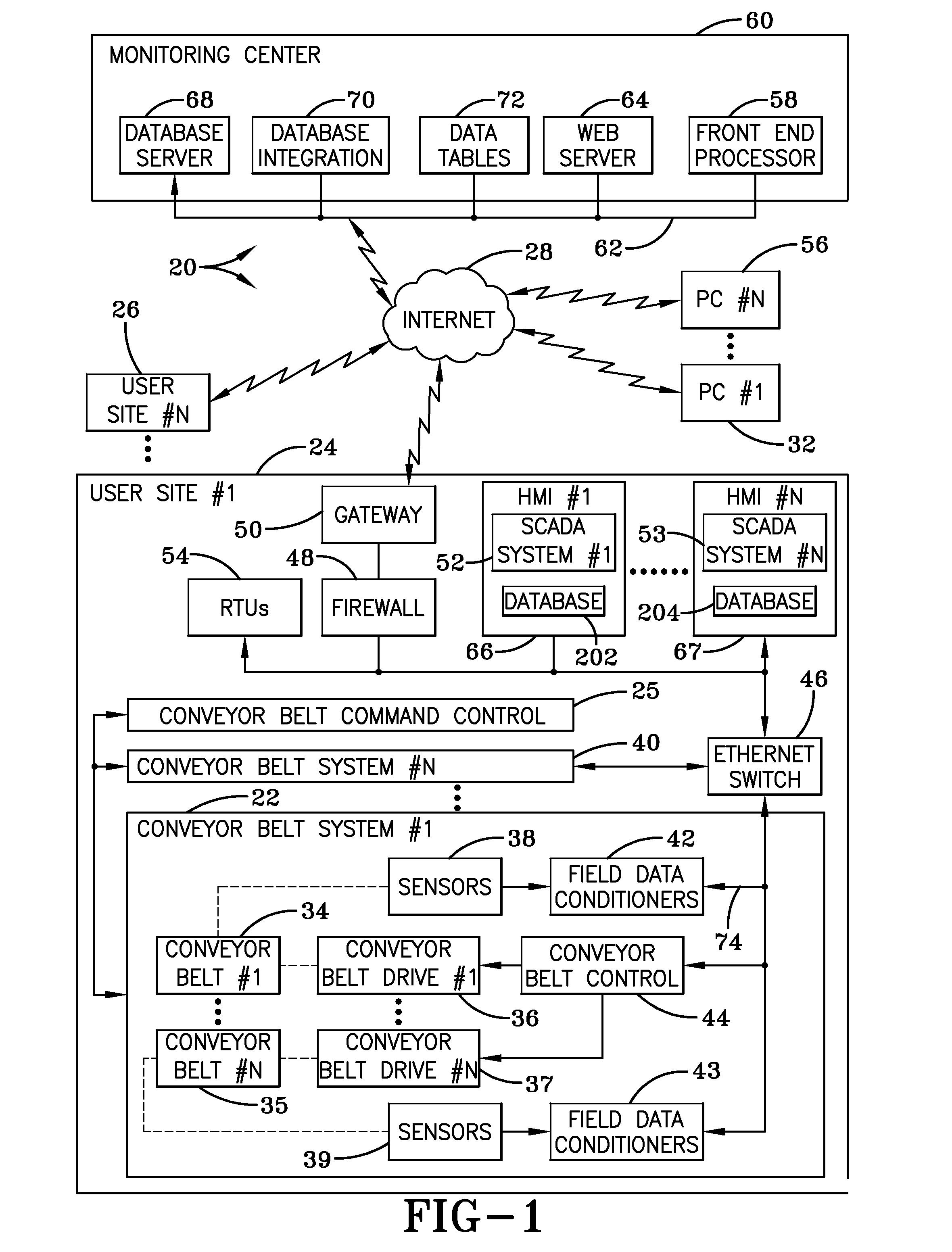 patent us7894934 remote conveyor belt monitoring system. Black Bedroom Furniture Sets. Home Design Ideas