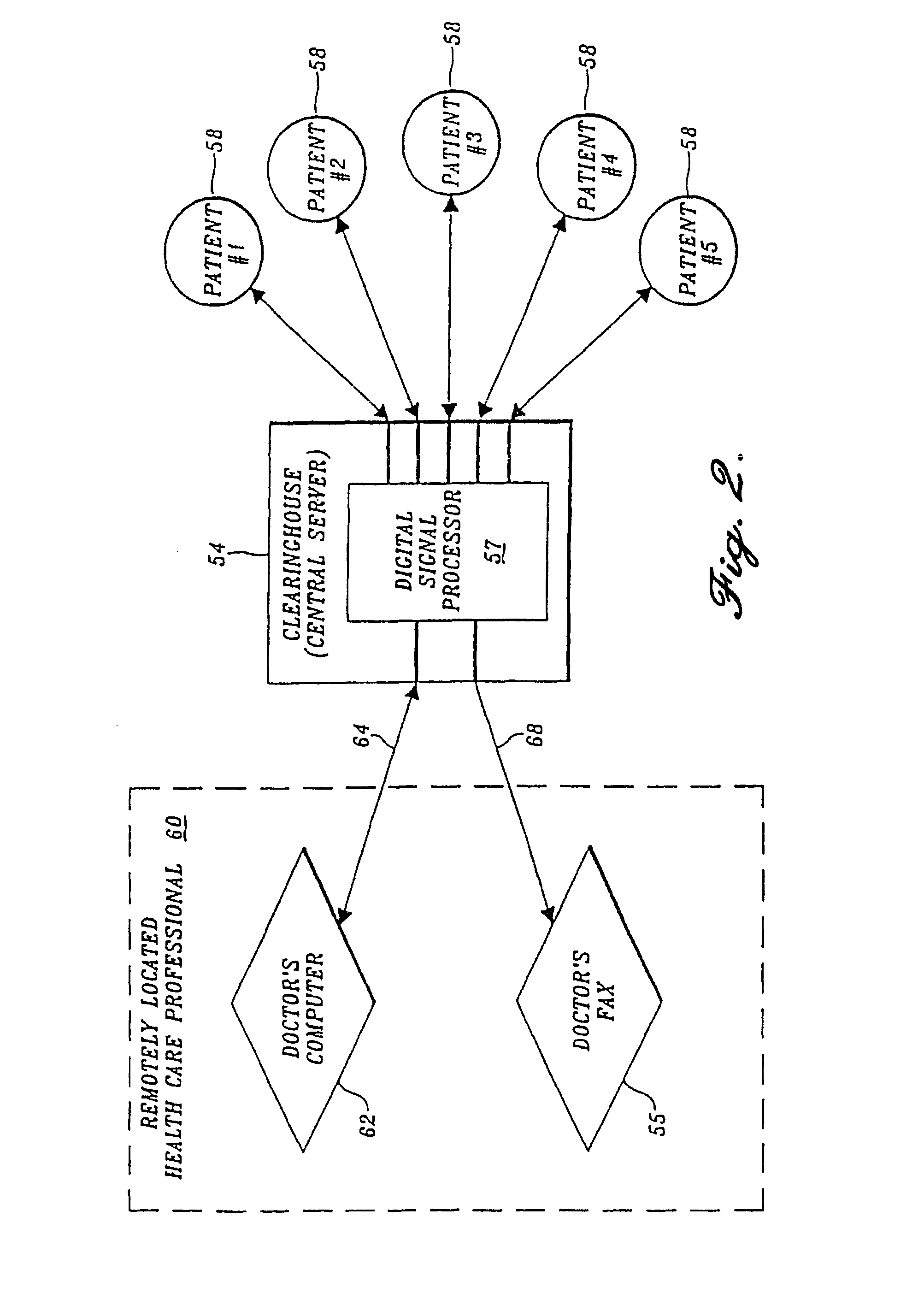 the user supplied array is stored directly proportional relationship