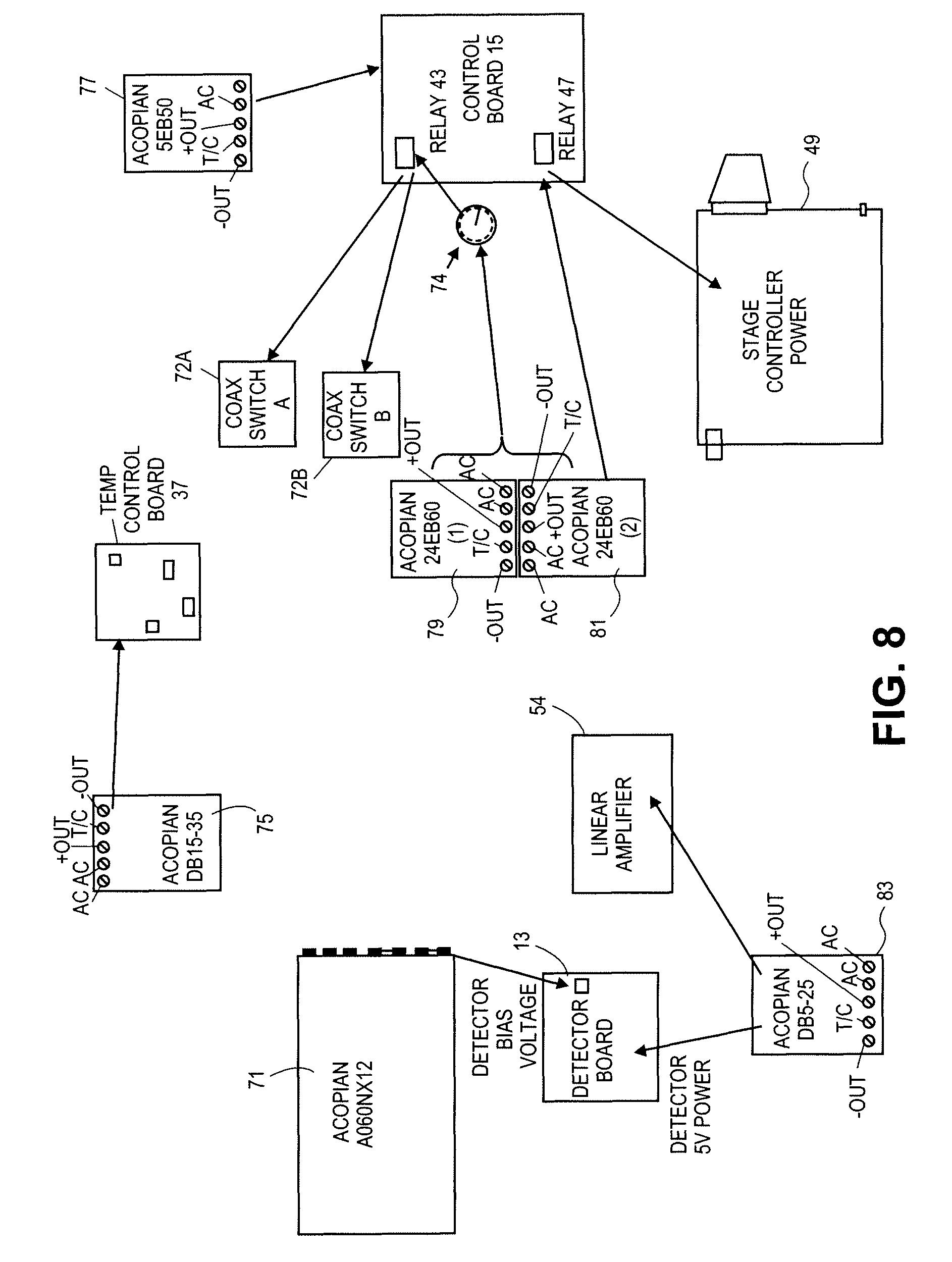 patent us7907266