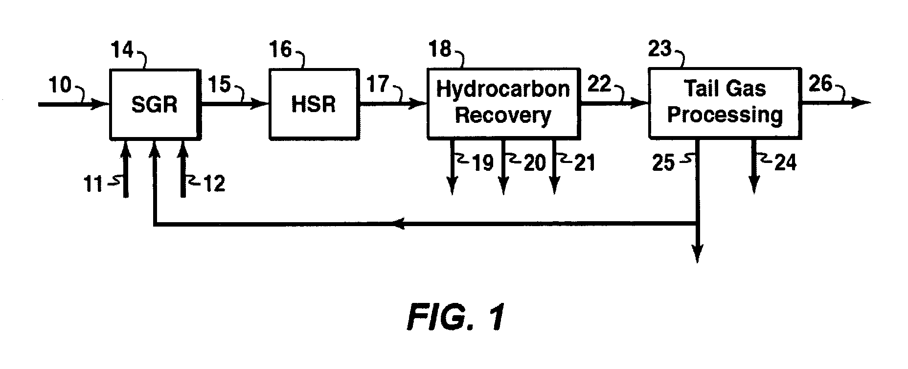 Patent Us7910629 Light Ends Recovery Process For A Gtl Plant Flow Diagram Drawing