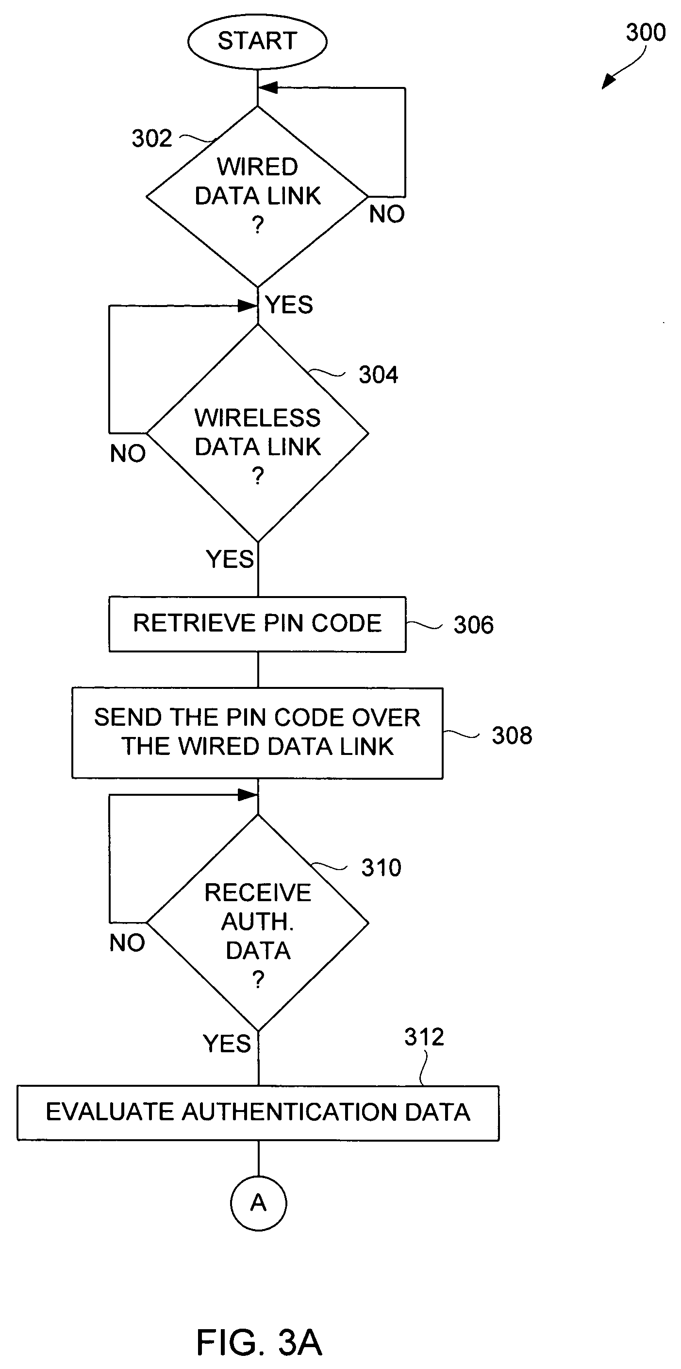 Patent Us7913297 Pairing Of Wireless Devices Using A Wired Medium Mimi 24 Pin Wiring Diagram Drawing
