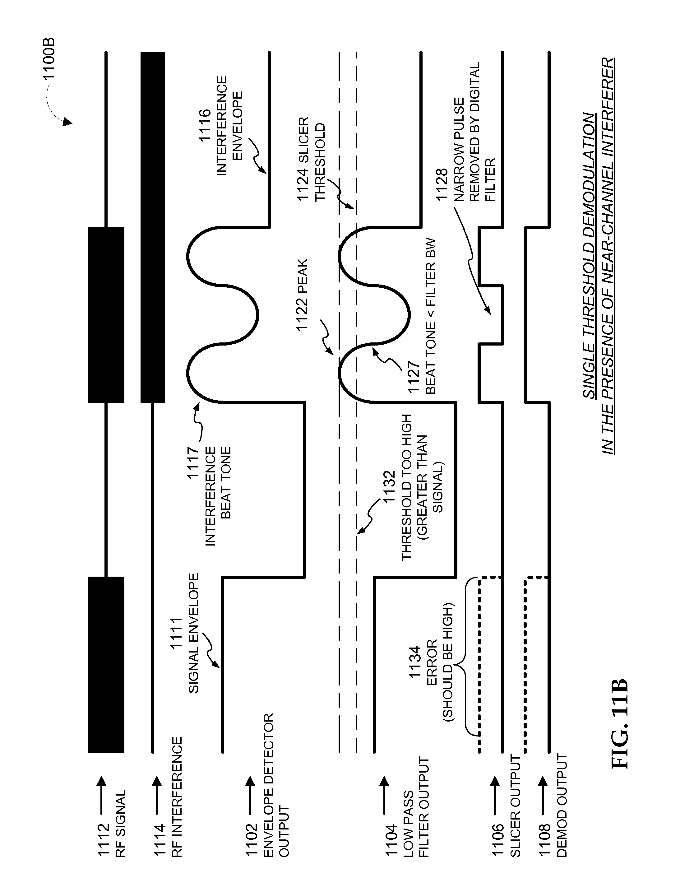 patente us7917088 - adaptable detection threshold for rfid tags and chips