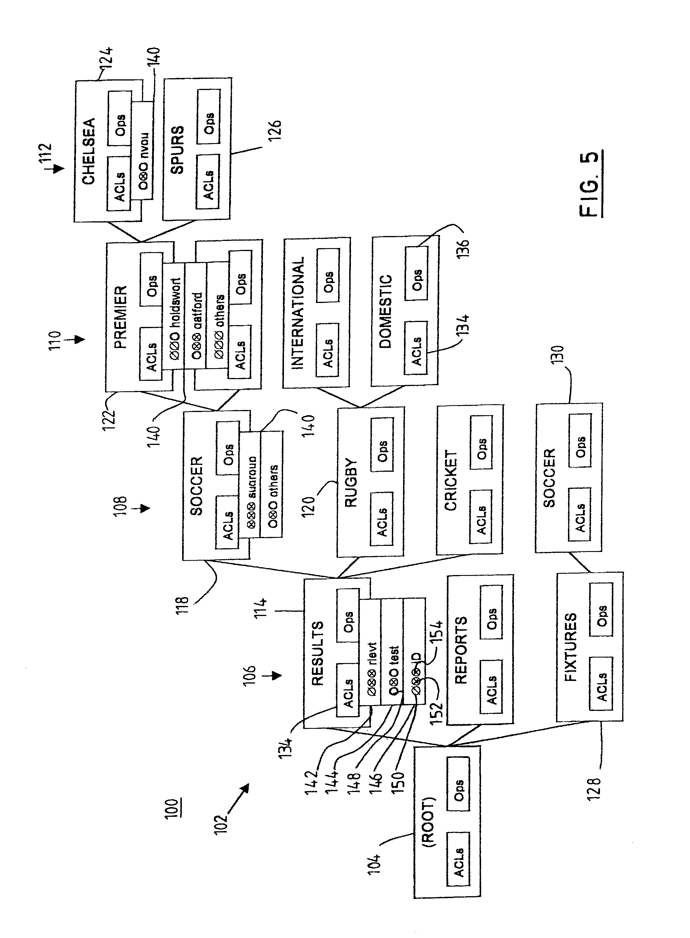 US7917940B2 - Inheritance of controls within a hierarchy of data processing system resources         - Google PatentsFamily