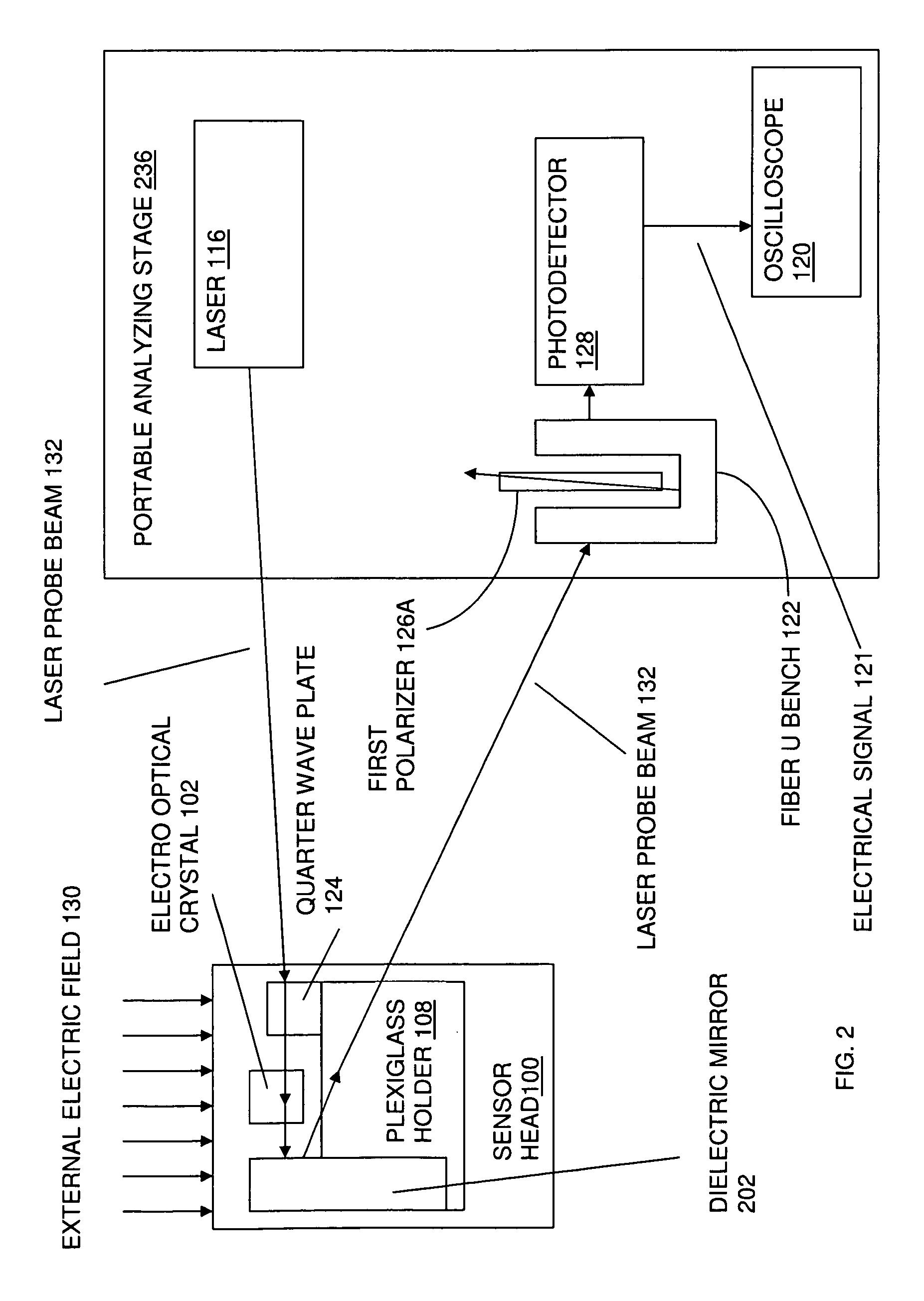 patent us7920263