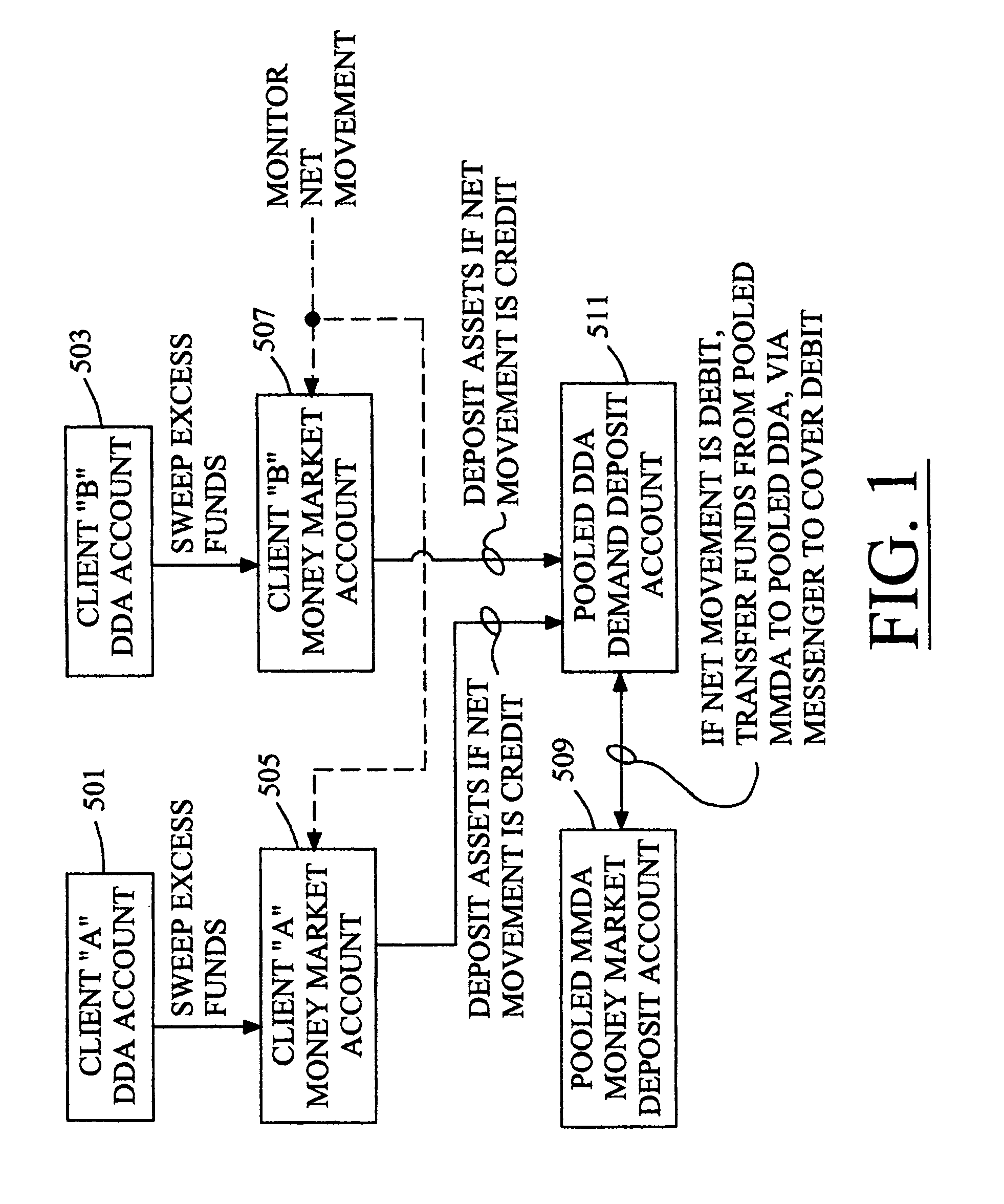 Patent Us7933821 Systems And Methods For Administering Return Wiring Money Cibc Drawing
