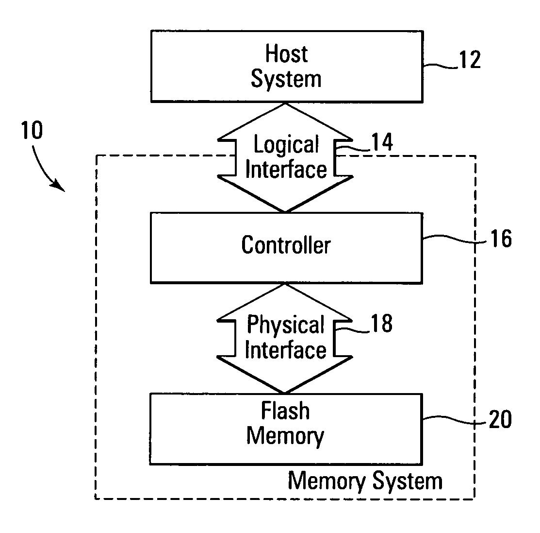 patent us7944762 - non-volatile memory control