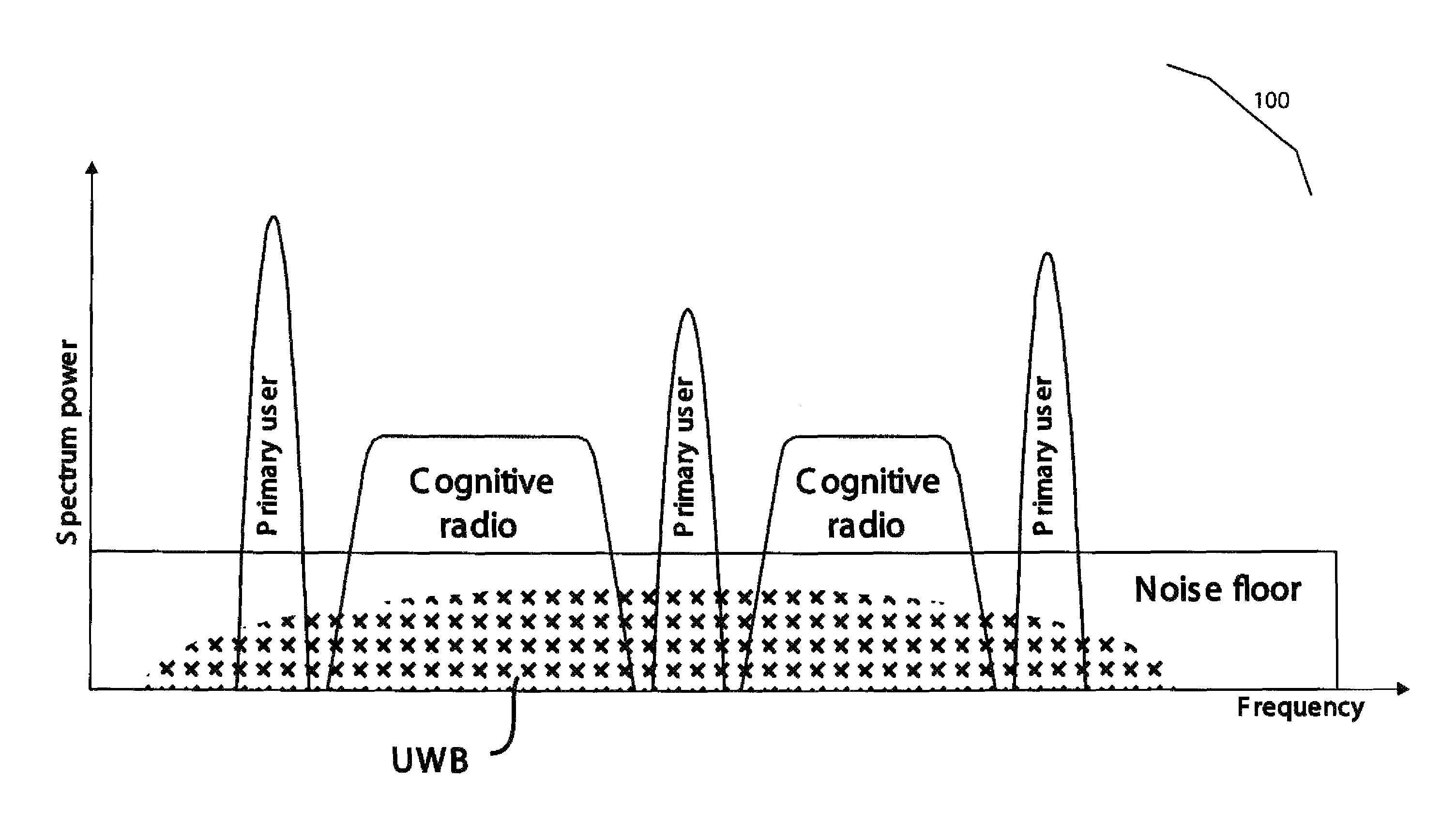 power control in cognitive radio-thesis Cognitive radio phd thesis offer to solve spectrum shortage problem and spectrum under cognitive radio thesis vanet but it consumes enormous power.