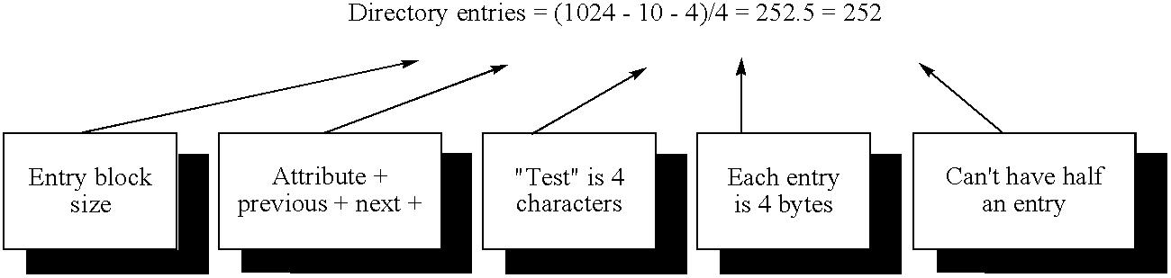 Figure US07945788-20110517-C00001