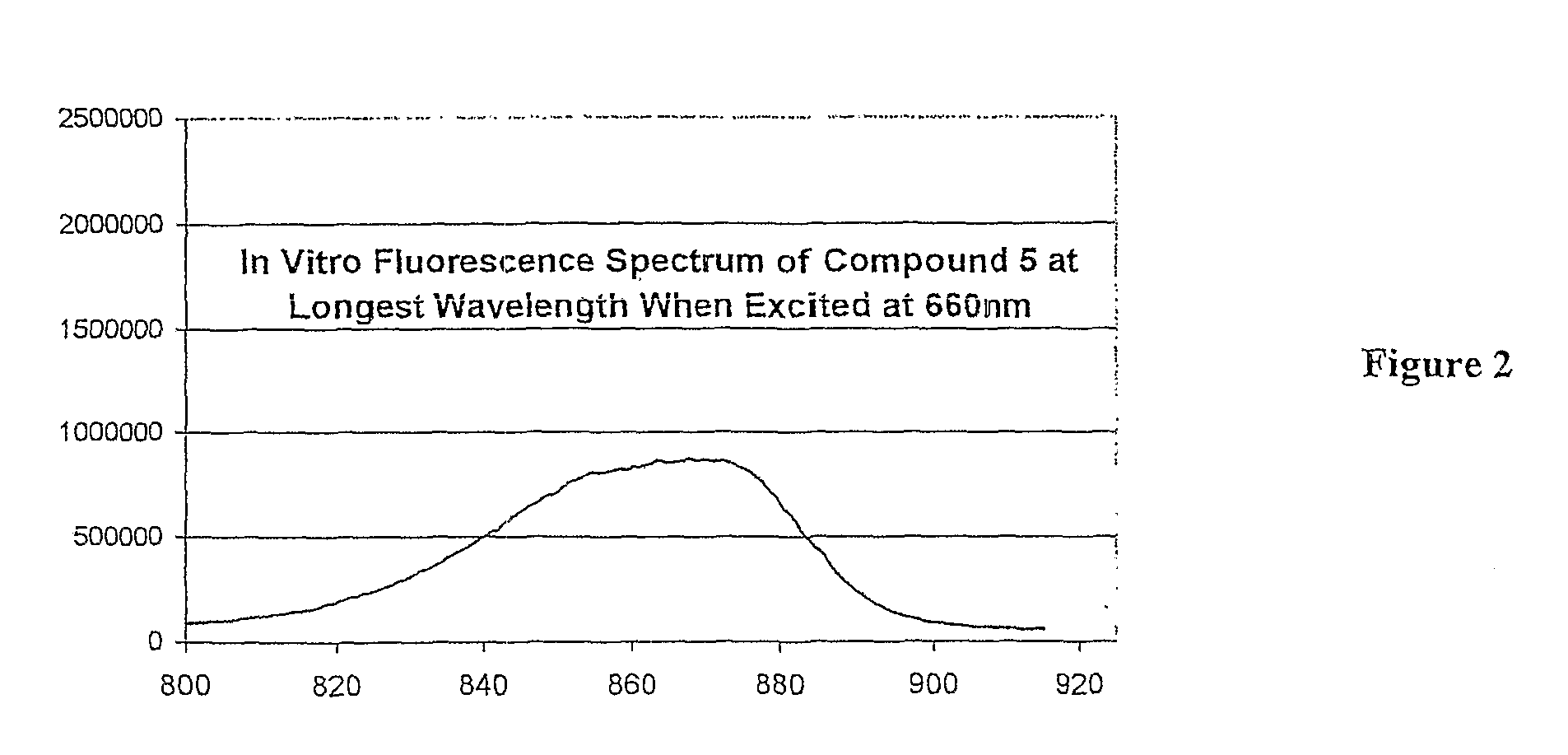 tetrapyrrole compounds Norman ratcliffe has worked for a range of companies in the electronics and characterization by surface plasmon resonance of langmuir-blodgett monolayers of three macrocyclic conjugated tetrapyrrole compounds exposed to chlorine gas.