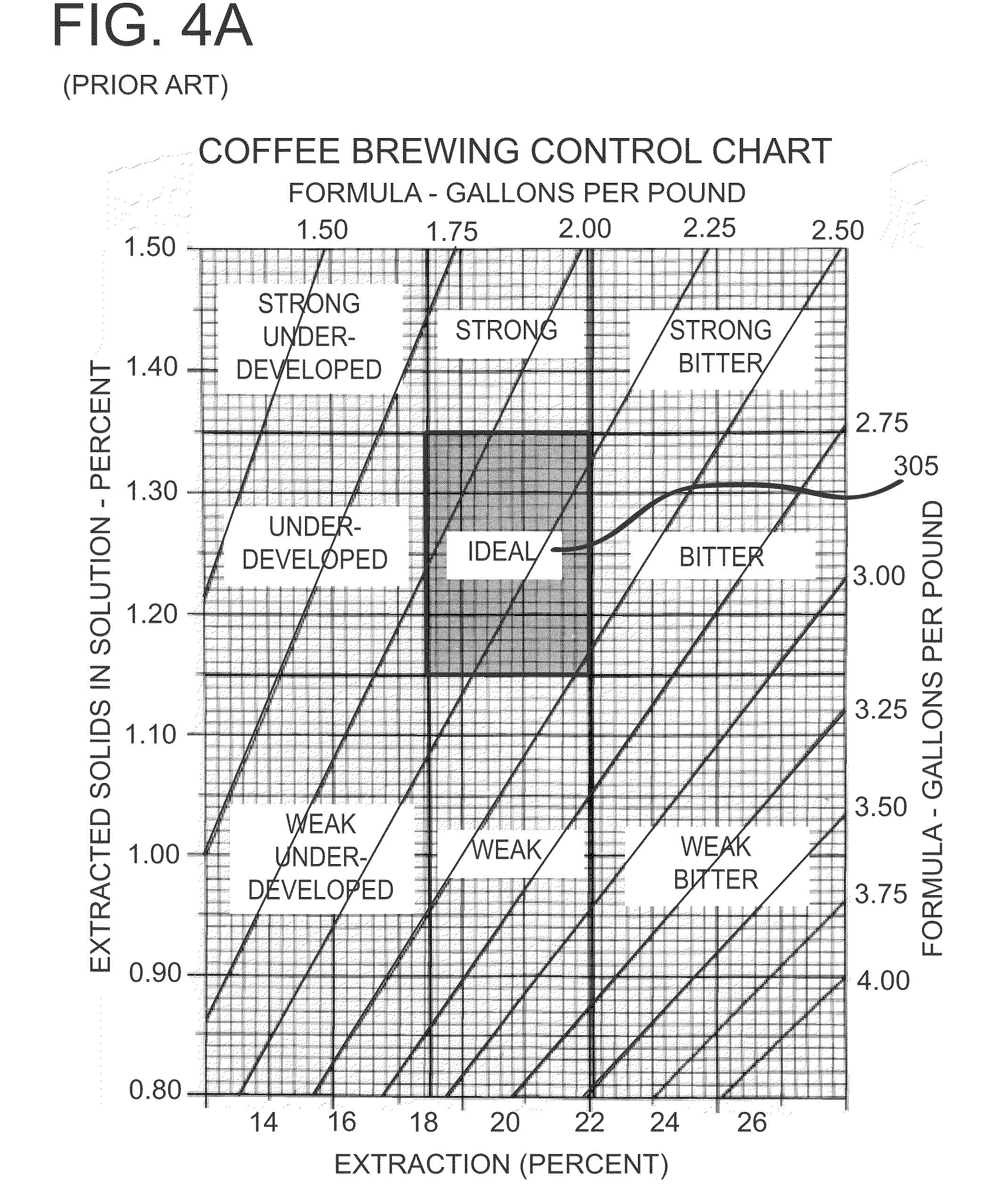 Patent Us7952697 Coffee Refractometer Method And