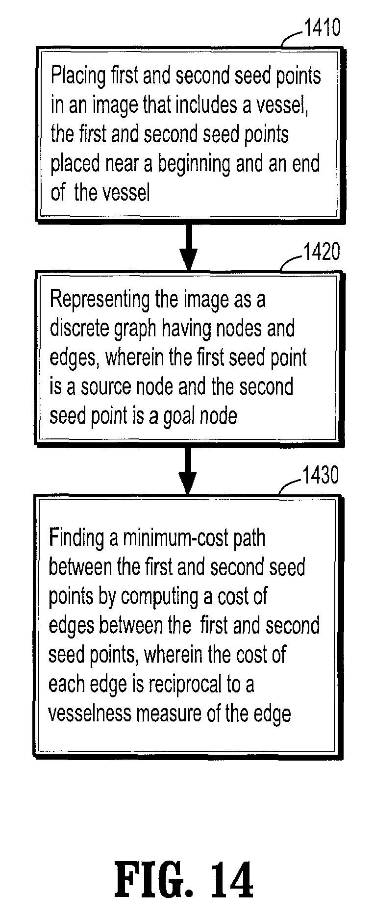 Patente US7953266 - Robust vessel tree modeling - Google