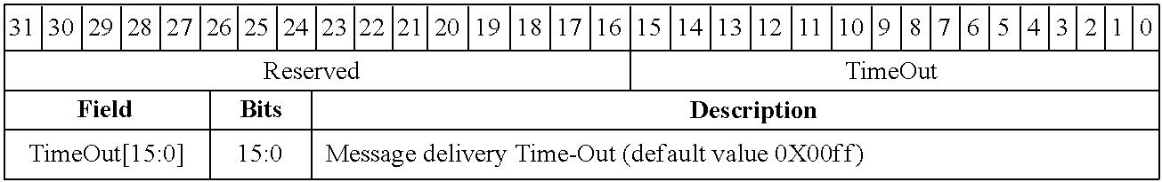 Figure US07958341-20110607-C00007