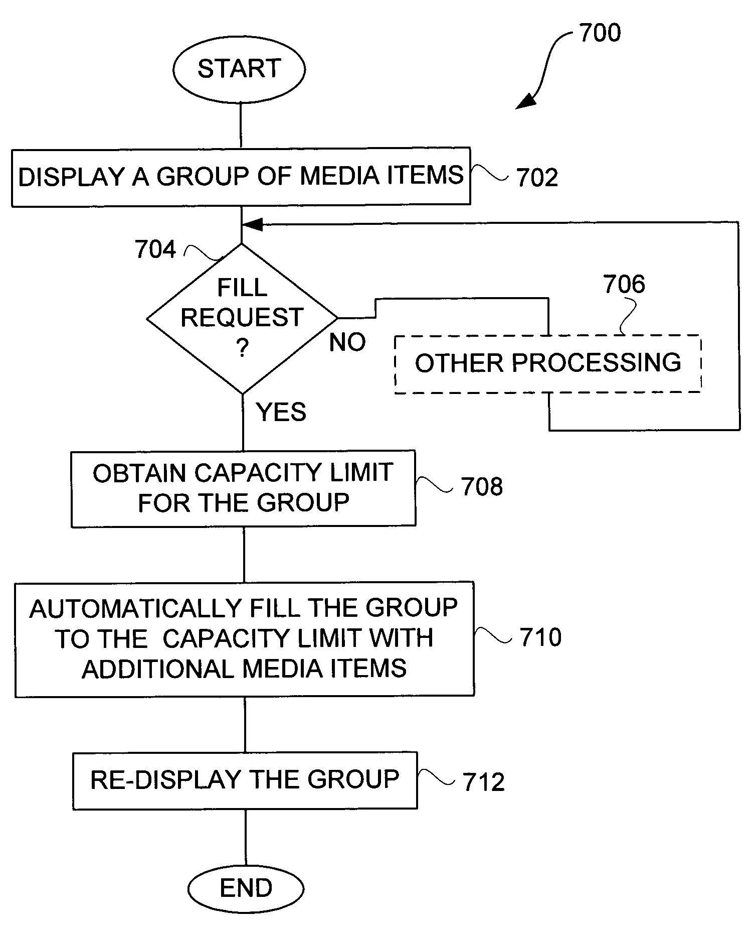 Apple  patent by Steve Jobs from 2011 for media management for groups of media items - US7958441