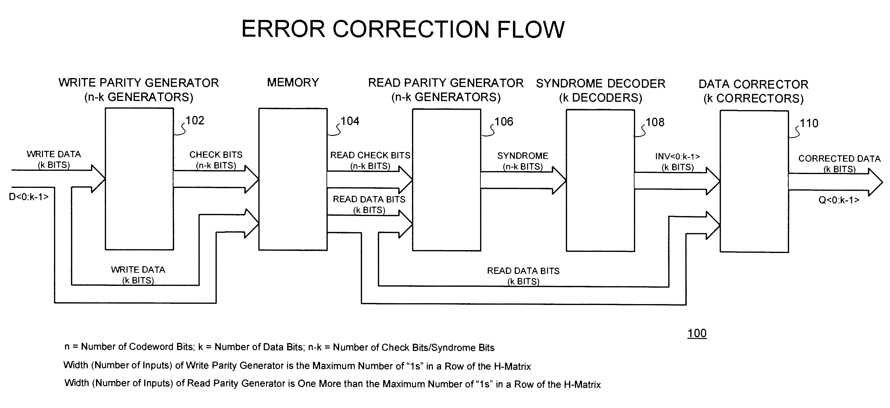 Patent Us7962837 Technique For Reducing Parity Bit Widths 9 Generator Logic Diagram Drawing
