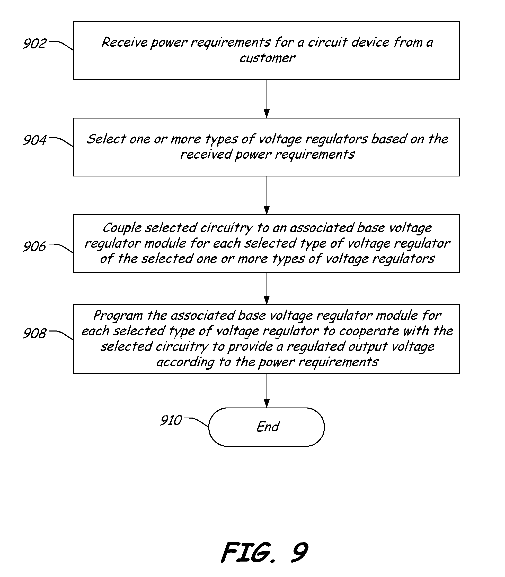 Patent Us7964992 Circuit Device Including Multiple Parameterized Discrete Voltage Regulator Drawing