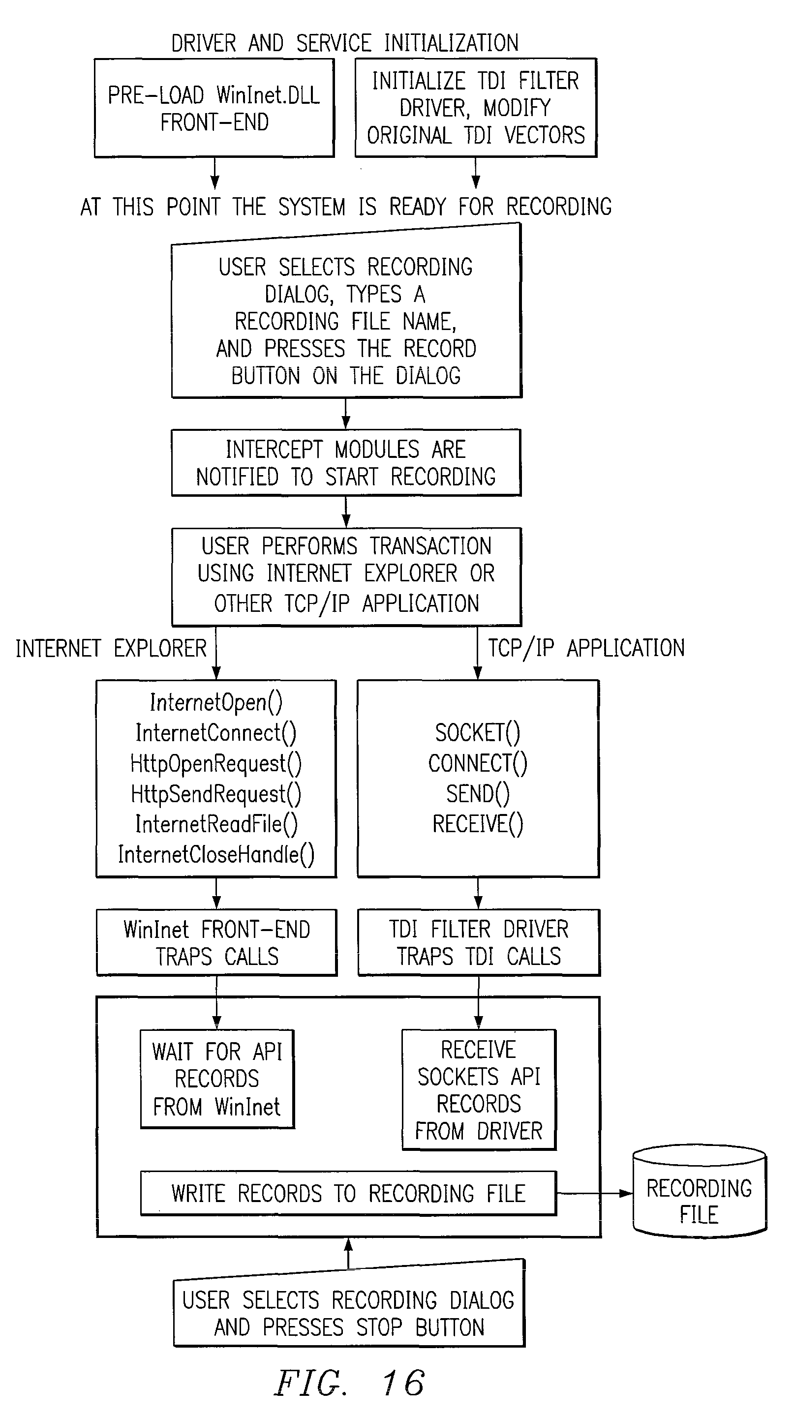 Patent US7966398 - Synthetic transaction monitor with replay