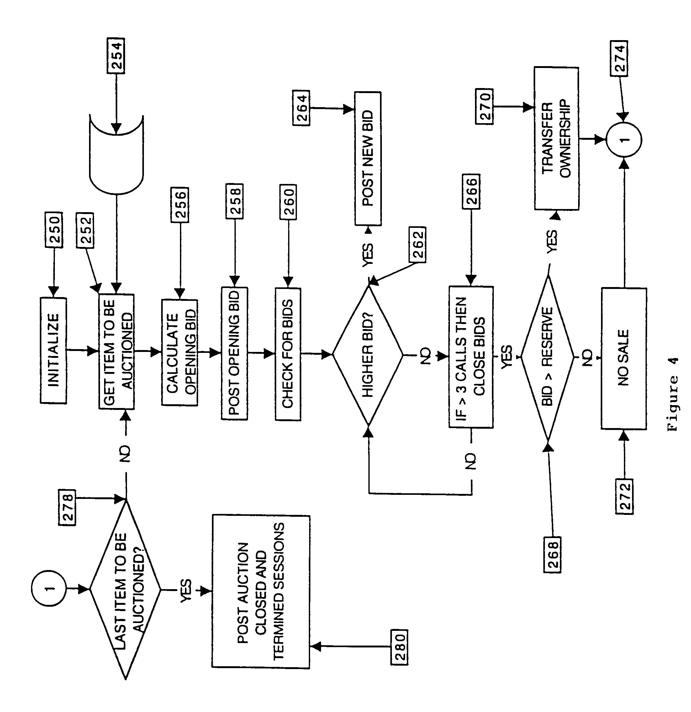 Binary option diagram