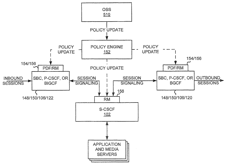براءة الاختراع US7975037 - Policy engine in an Internet