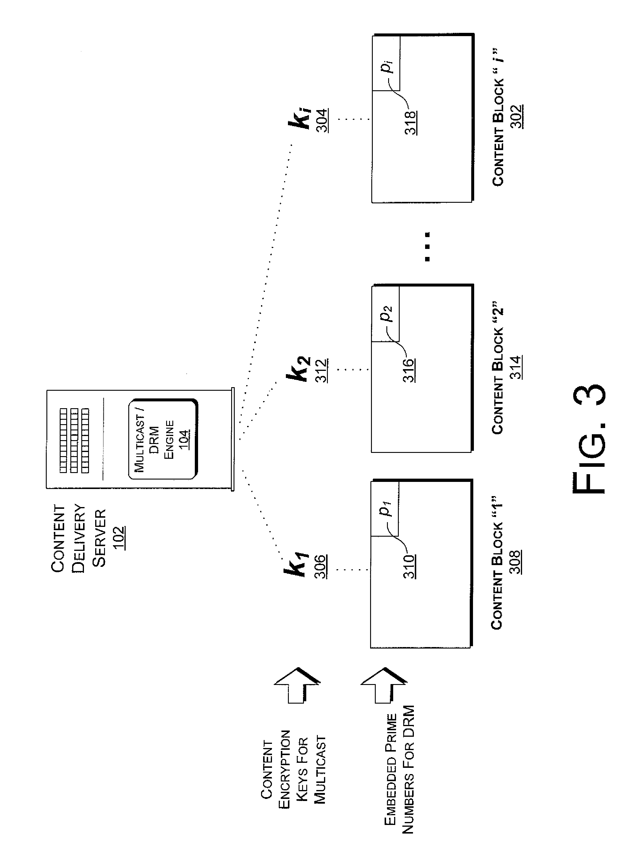 Patent US7978848 - Content encryption schema for integrating digital