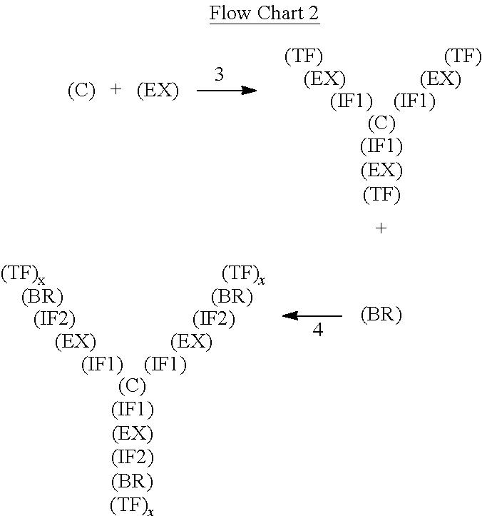 Figure US07985424-20110726-C00011