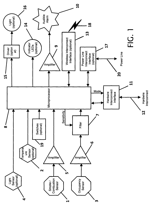 patent us7994928 - multifunction smoke alarm unit