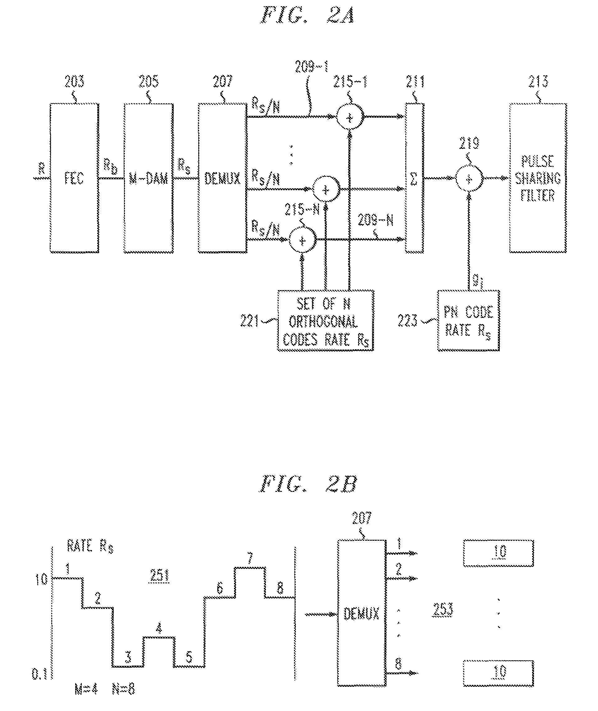 patent us7995453 - orthogonal code division multiplexing for twisted pair channels