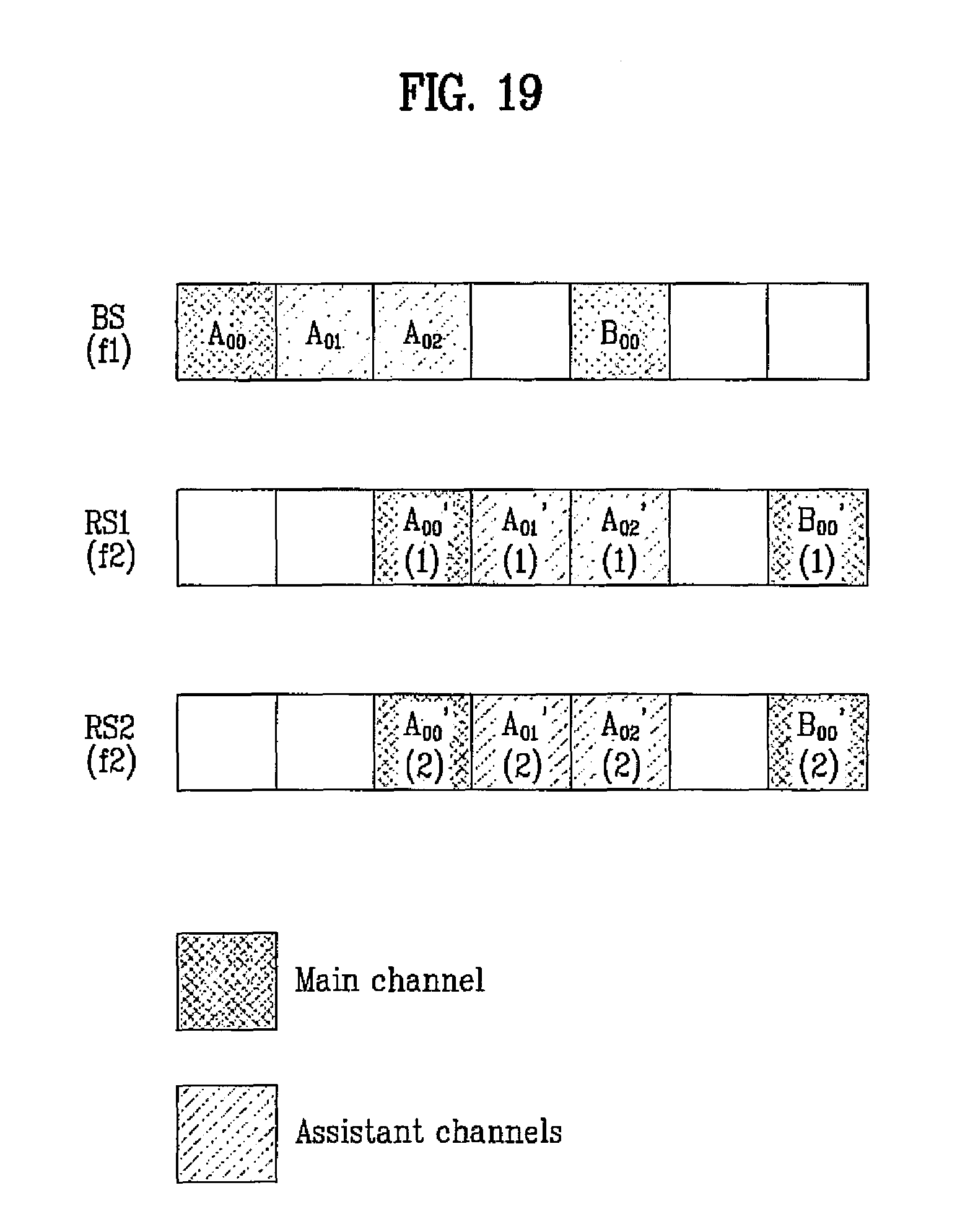 e35bc39608ed Patent US7995512 - Method of transmitting data in cellular networks ...