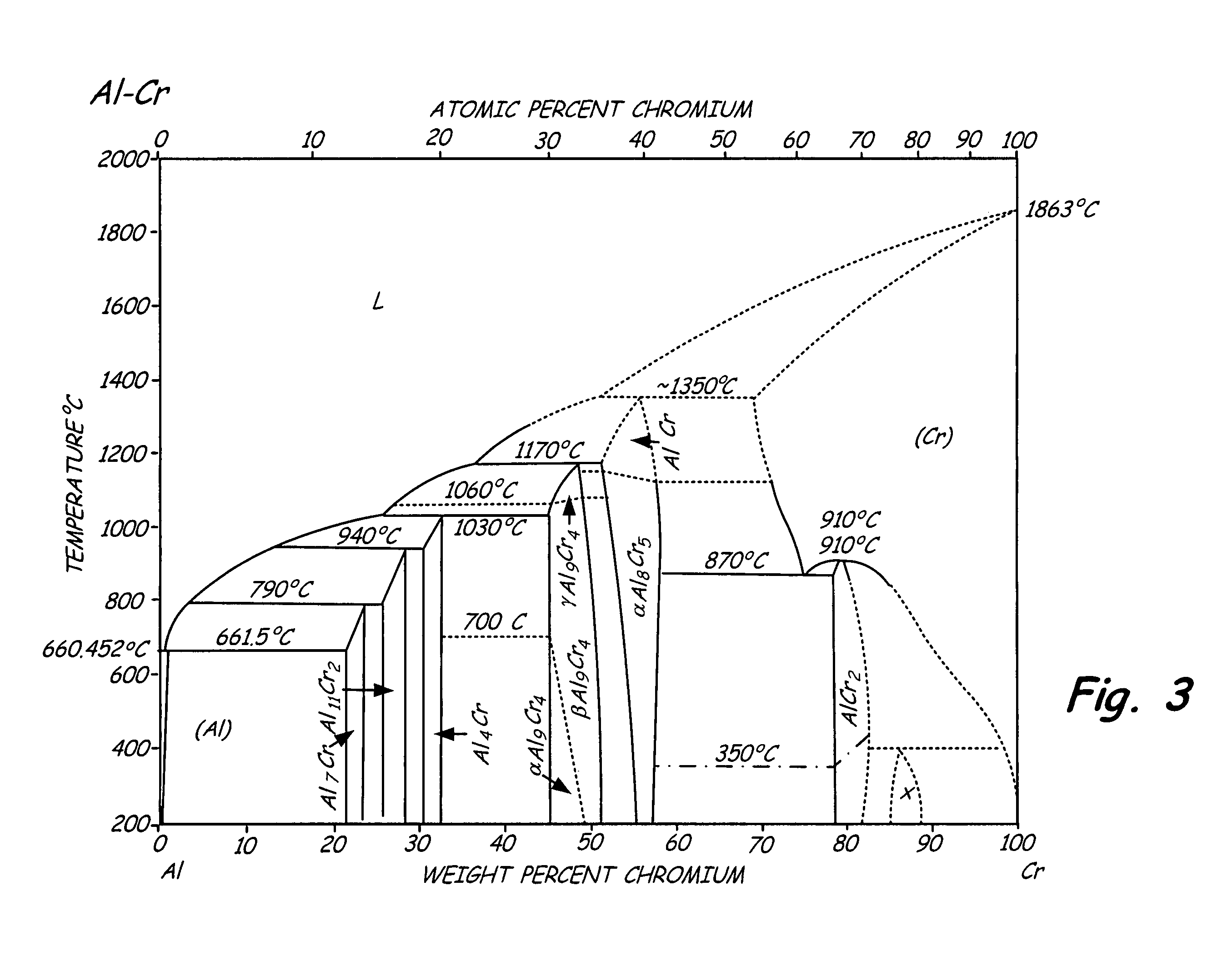US8002912 furthermore 1m286 Need Picture Coolant Temperature Sensor 2004 moreover CD4027BMS html 00 furthermore Pedigree as well The Methods Of Preparation Of Ti Ni X Alloys And Their Forming. on temperature diagram