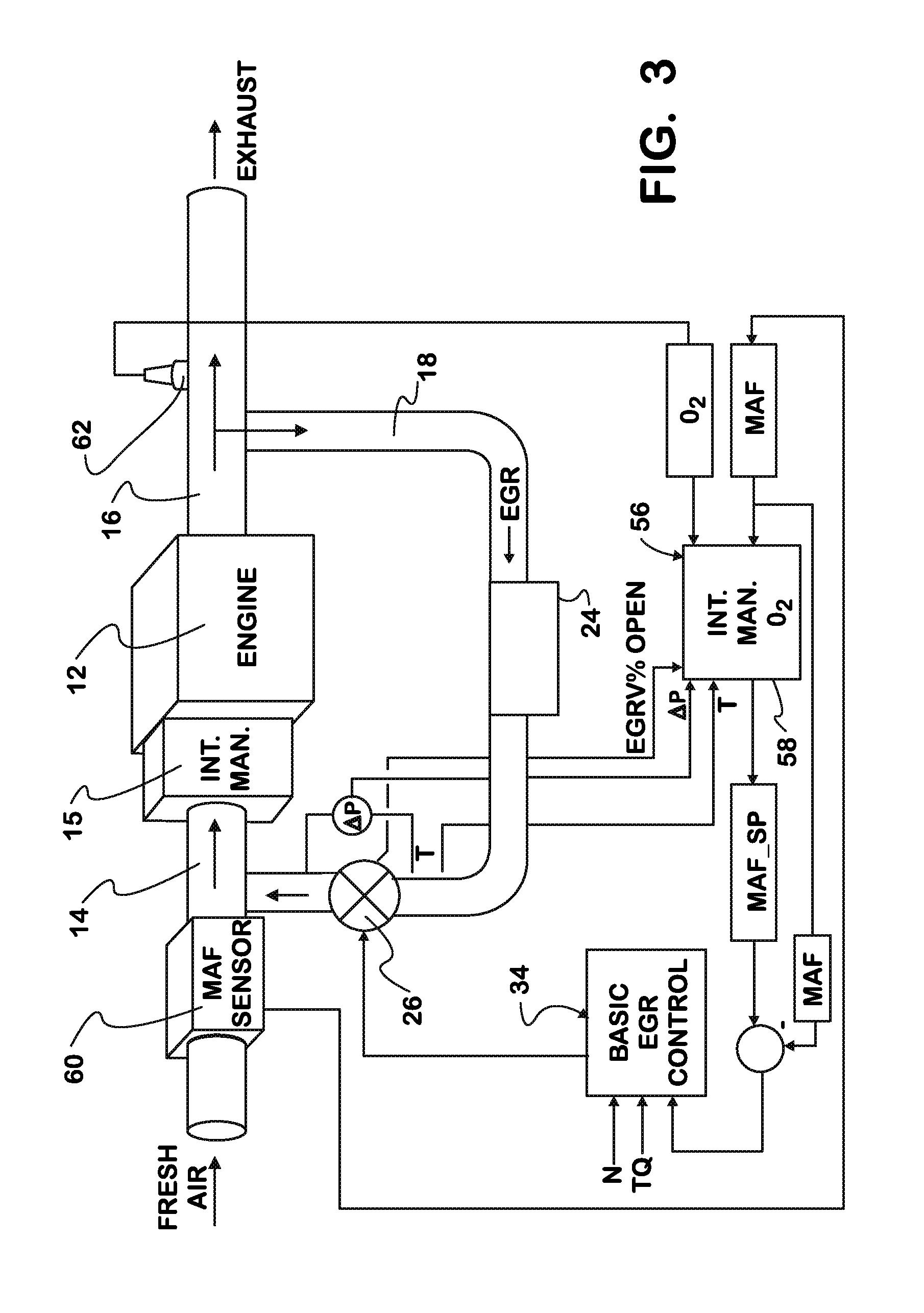 patent us8010276 - intake manifold oxygen control