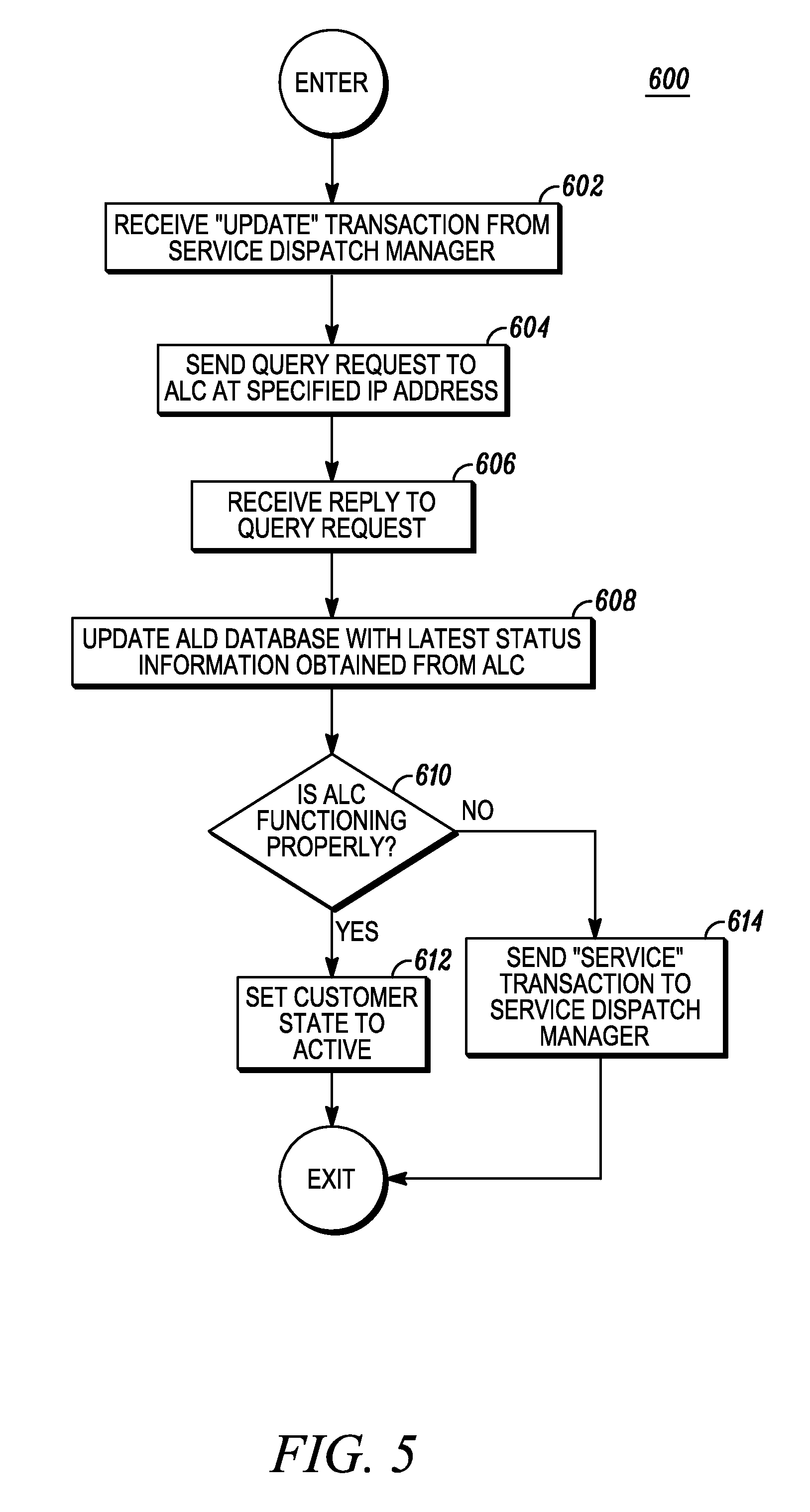 Patent Us8010812 Method And Apparatus For Actively Managing Wiring In Addition Un Imac Washer Diagram Moreover Dryer Drawing