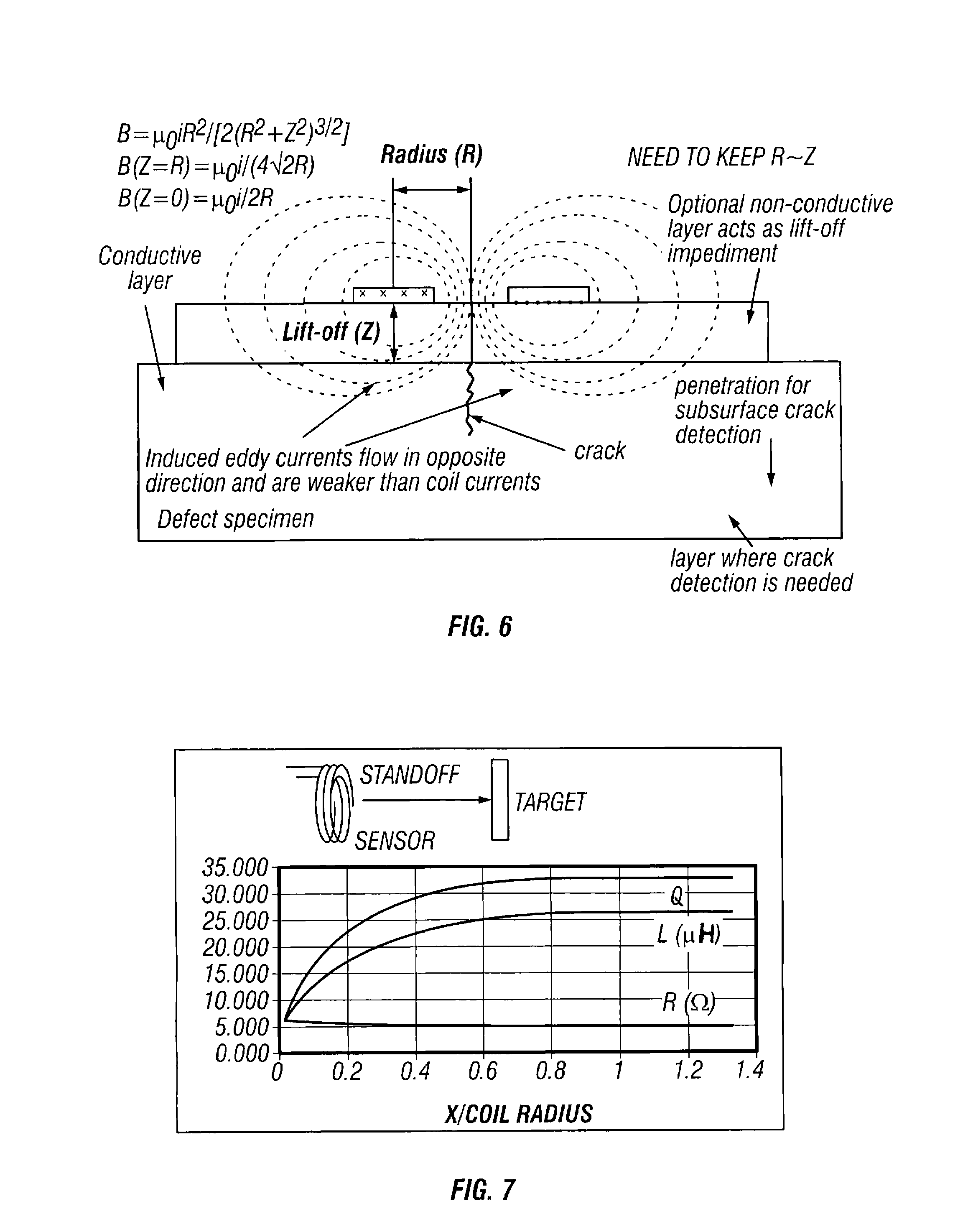 Eddy Current Analog : Patent us mountable eddy current sensor for in