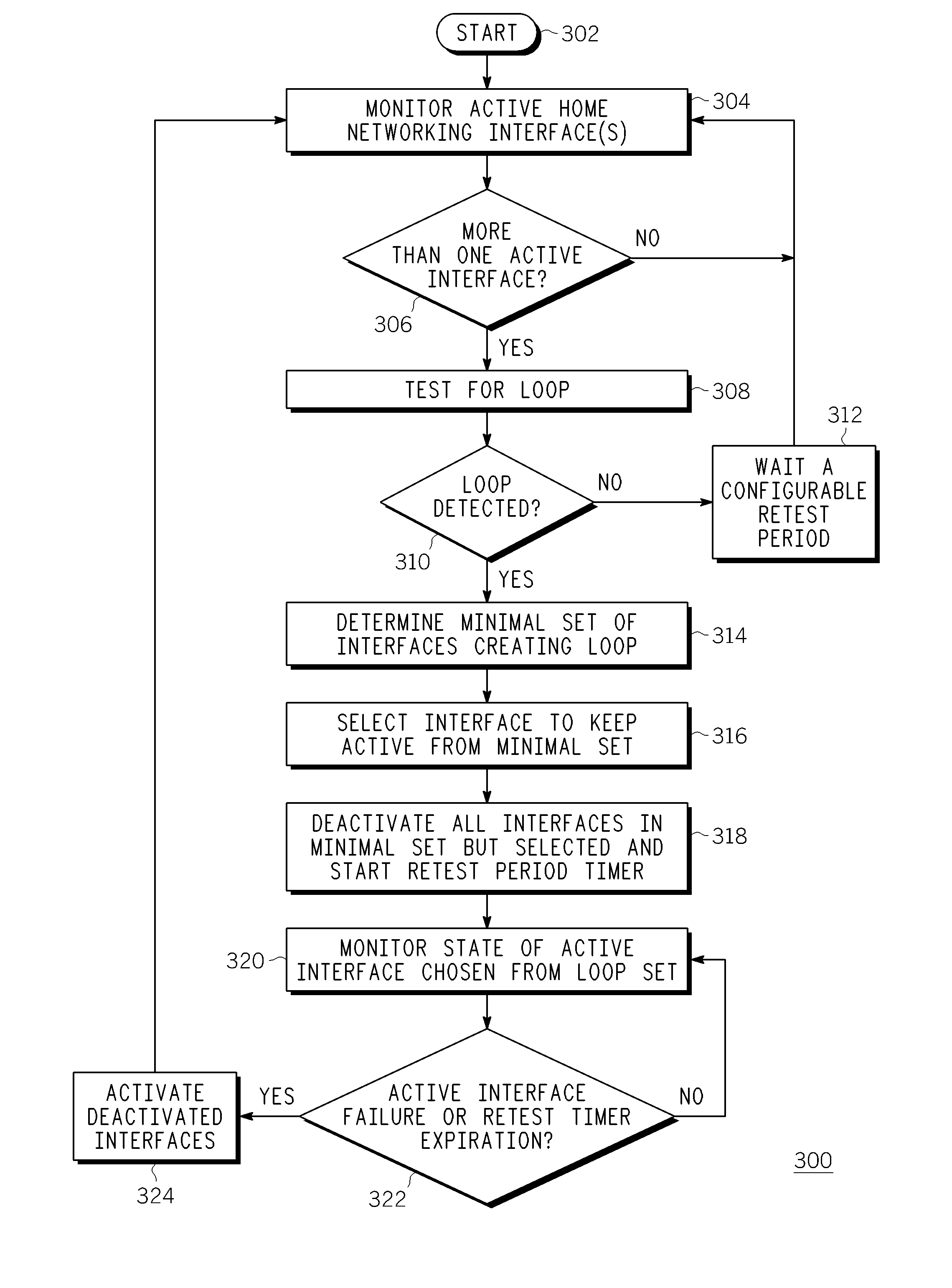 patent us8018872 method and apparatus for mitigating layer 2 Coaxial Cable Diagram patent drawing