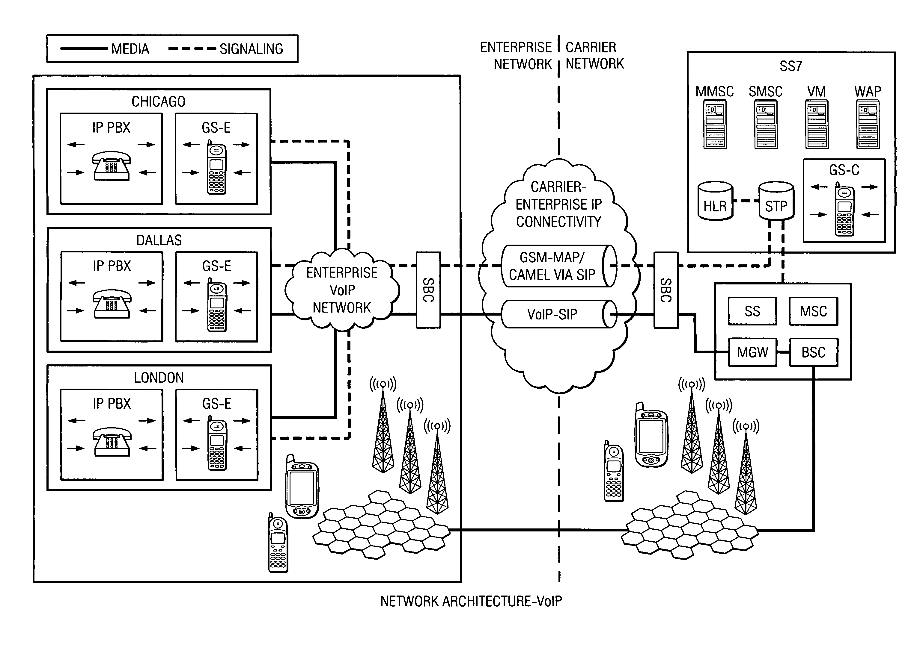 an analysis of the functions of general packet radio service in mobile phones General packet radio services gprs is a packetbased wireless communication service that promises data rates from 56 up and universal mobile telephone service.