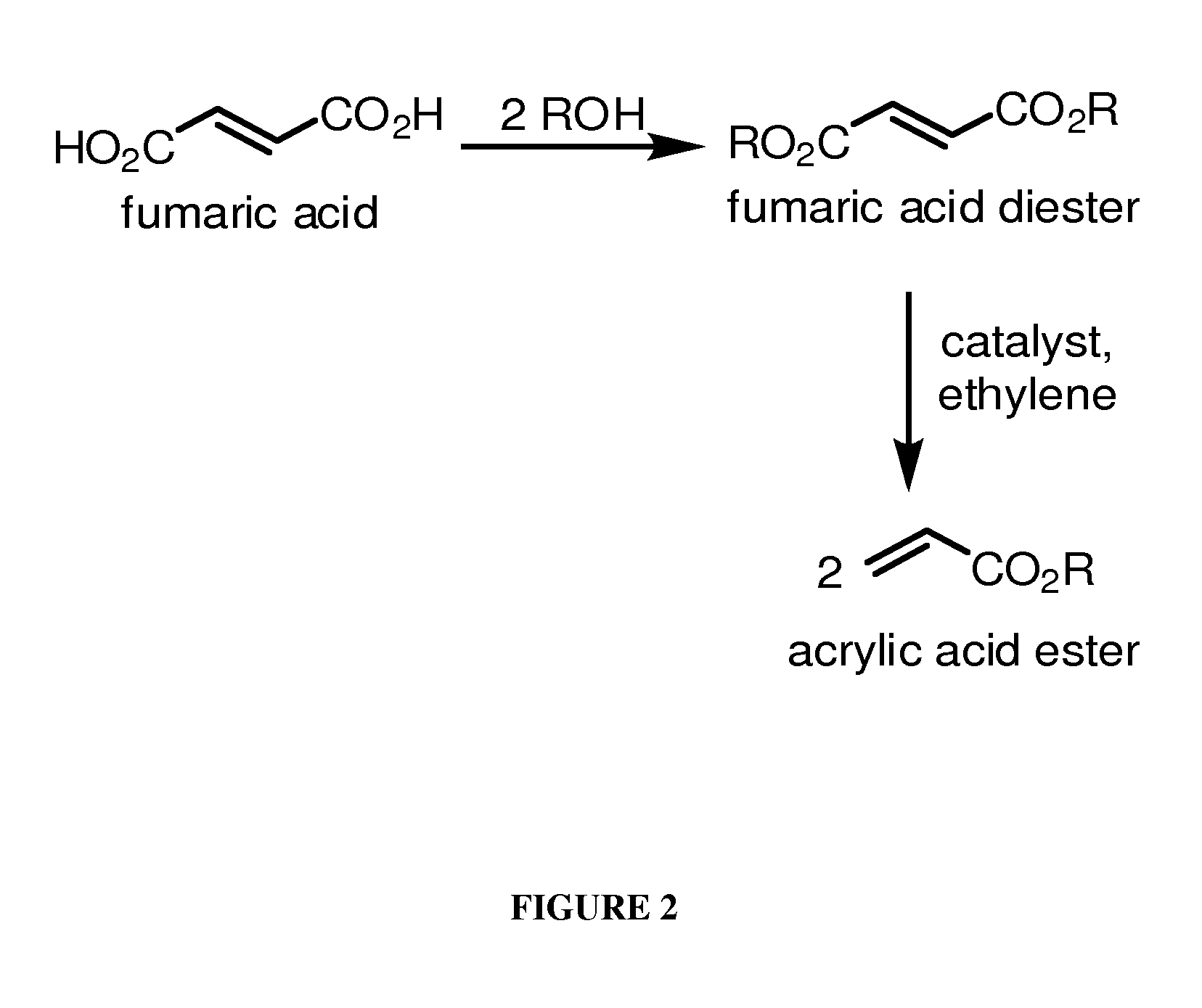 cross metathesis acrylate Read cross‐metathesis of unsaturated triglycerides with methyl acrylate: synthesis of a dimeric metathesis product, european journal of lipid science and technology on deepdyve, the largest online rental service for scholarly research with thousands of academic publications available at your fingertips.
