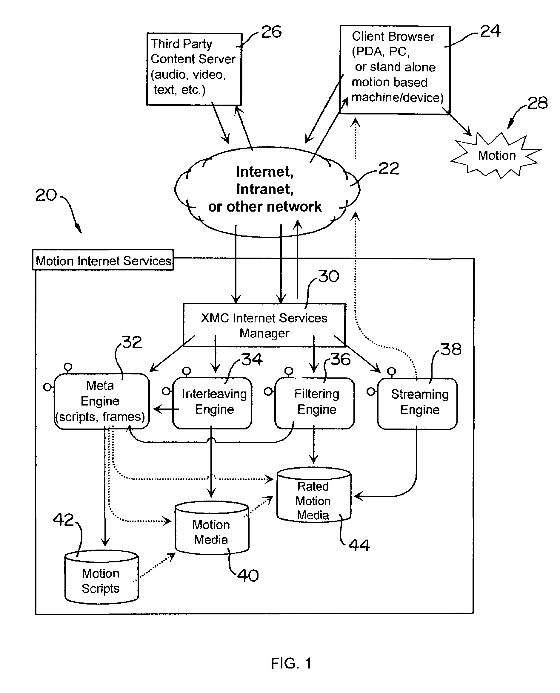 Patent Us8032605 Generation And Distribution Of Motion Commands Audio Interfaces Redbox Amplifiers Drawing