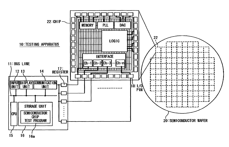 patent us8036848