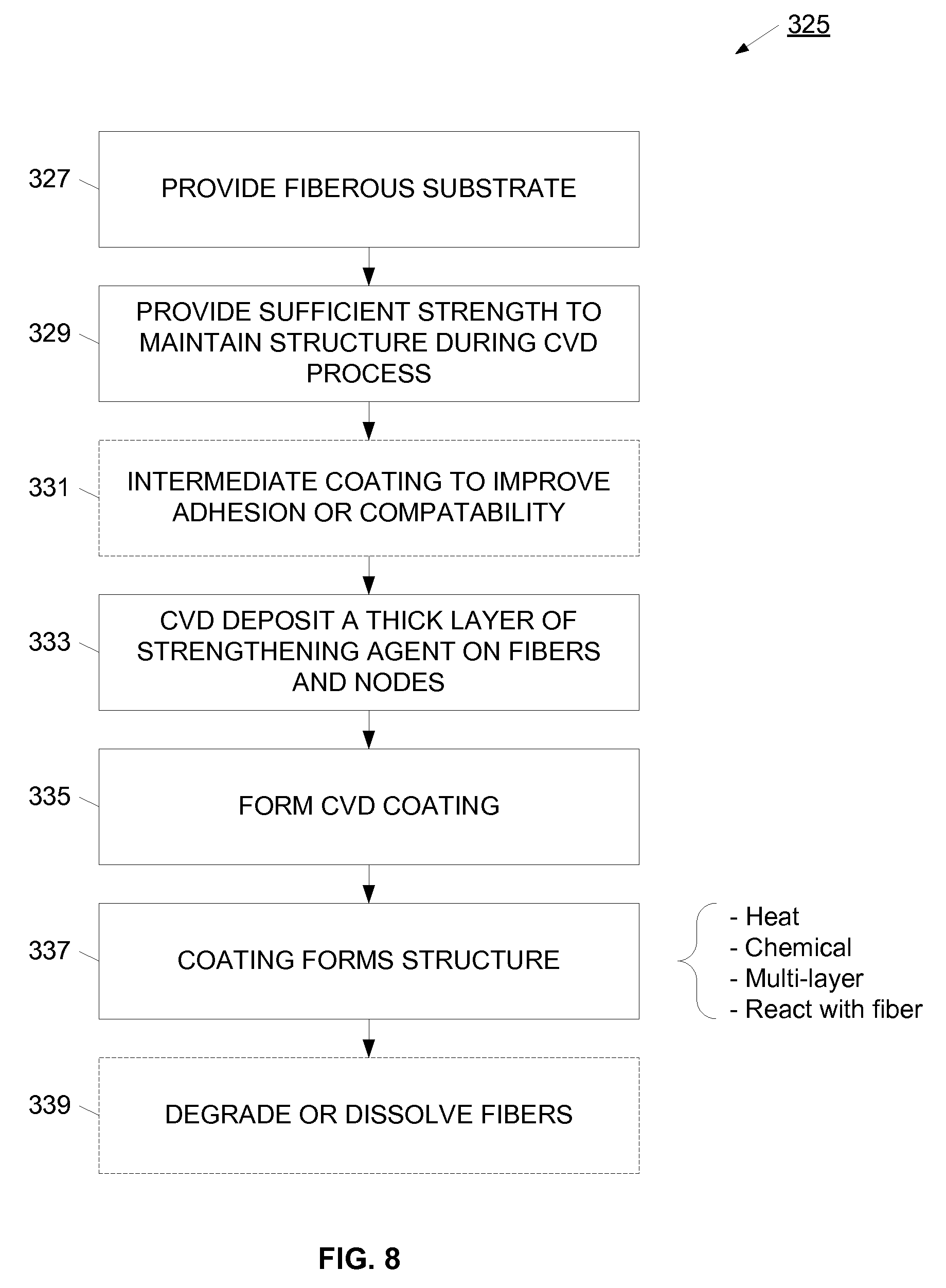 US8039050on Manufacturing Process Flow Ch