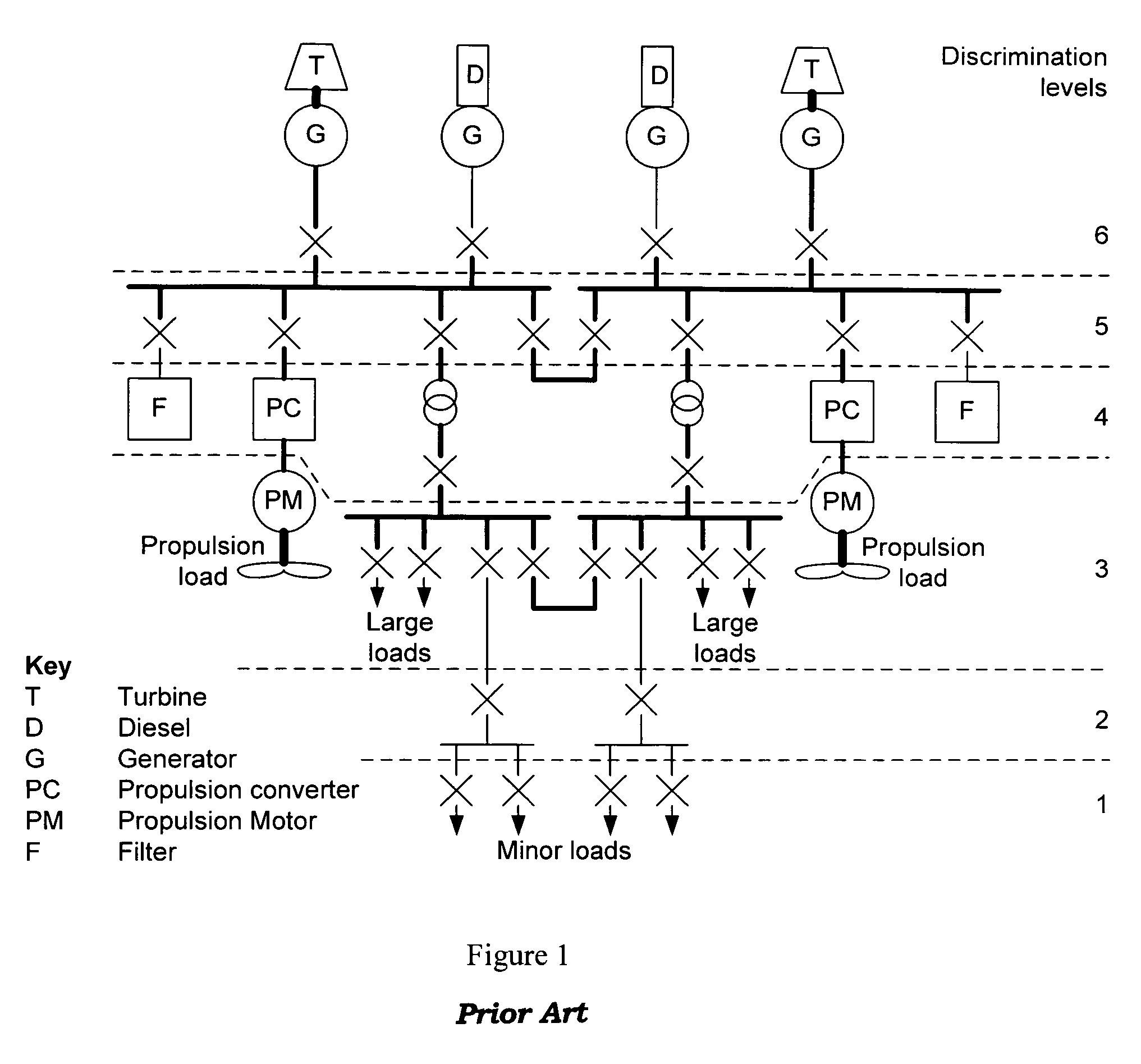 Patent Us8049358 Marine Power Distribution And