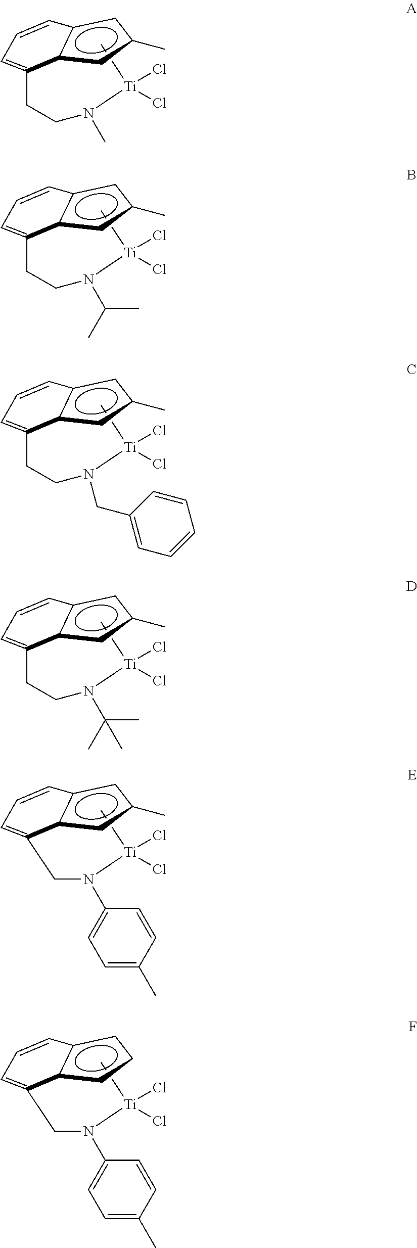 Us8058461b2 Mono Indenyl Transition Metal Compounds And Sisir Set Ts 222 Figure Us08058461 20111115 C00029