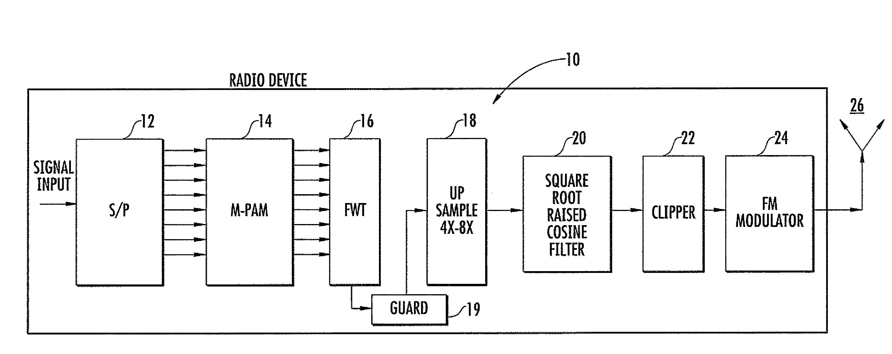 Brevet US8059693 - System and method for communicating data