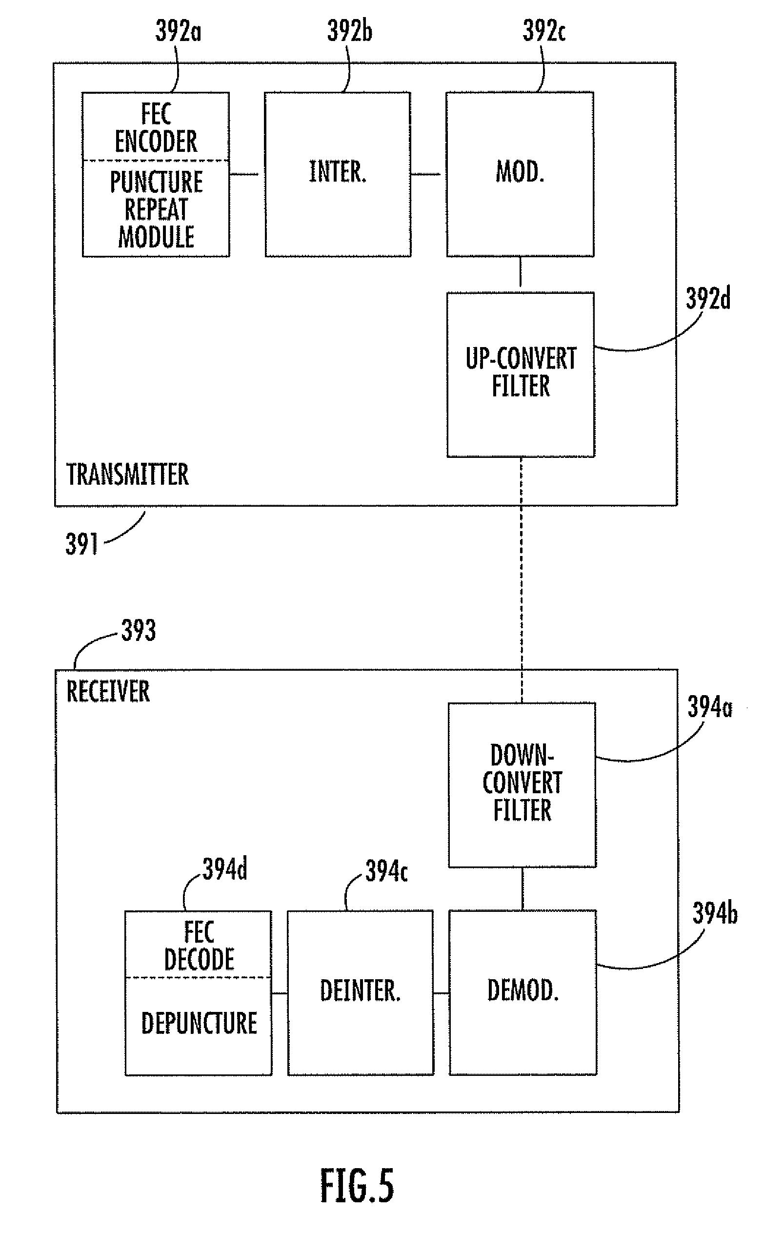 Brevet US8059693 - System and method for communicating