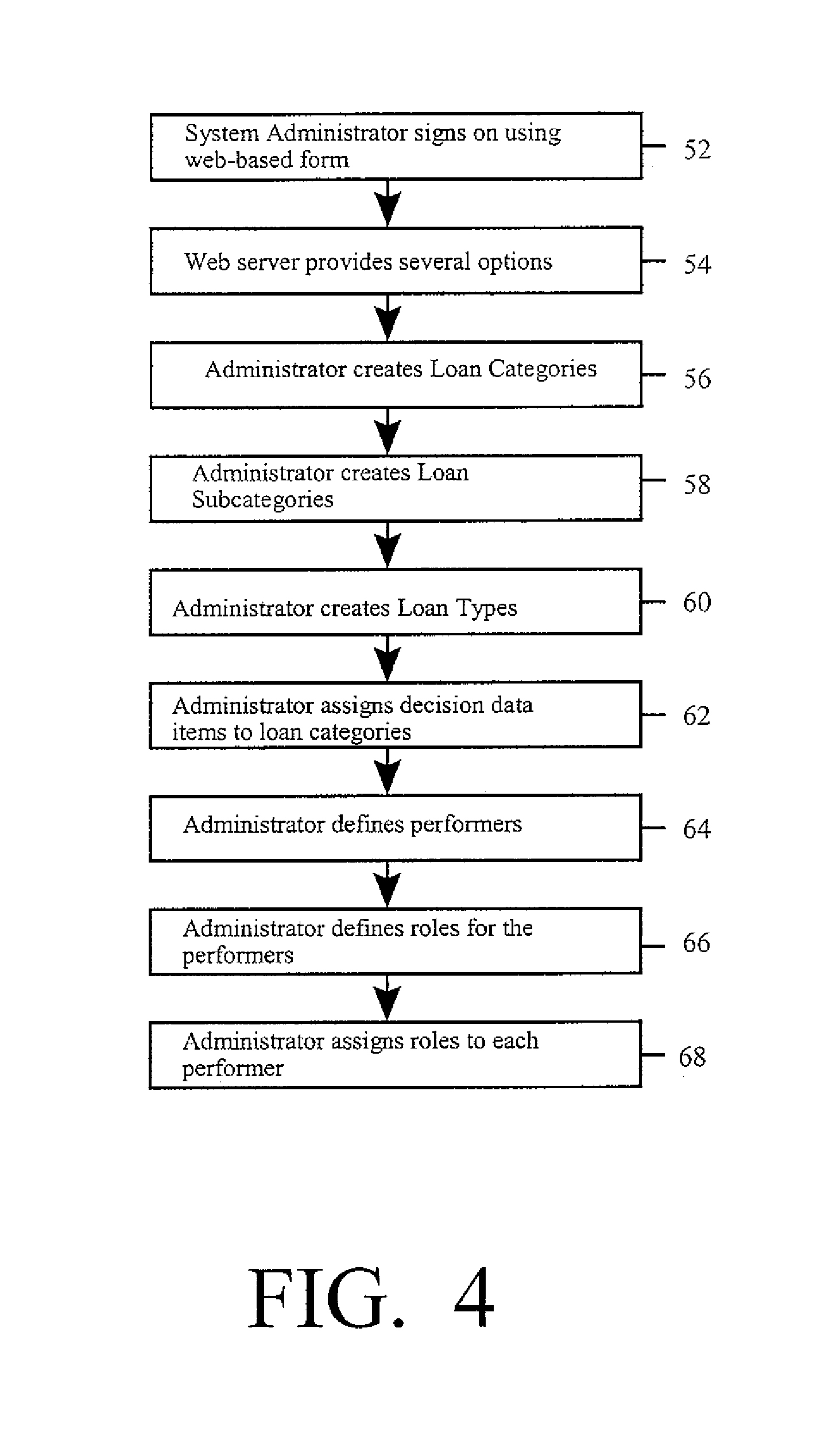 Patent us8060438 automated loan processing system and for Loan processing checklist template