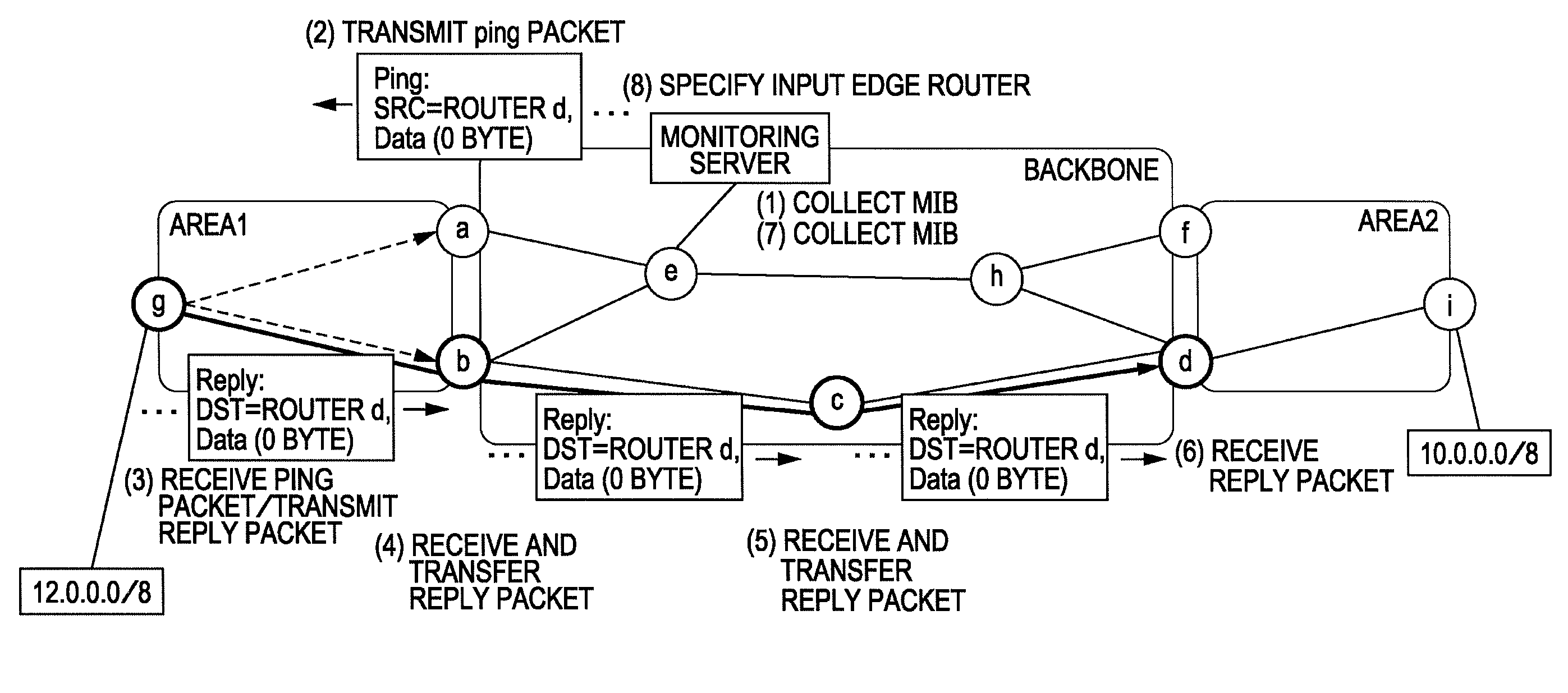 Patente US8064466 - Method for specifying input edge router