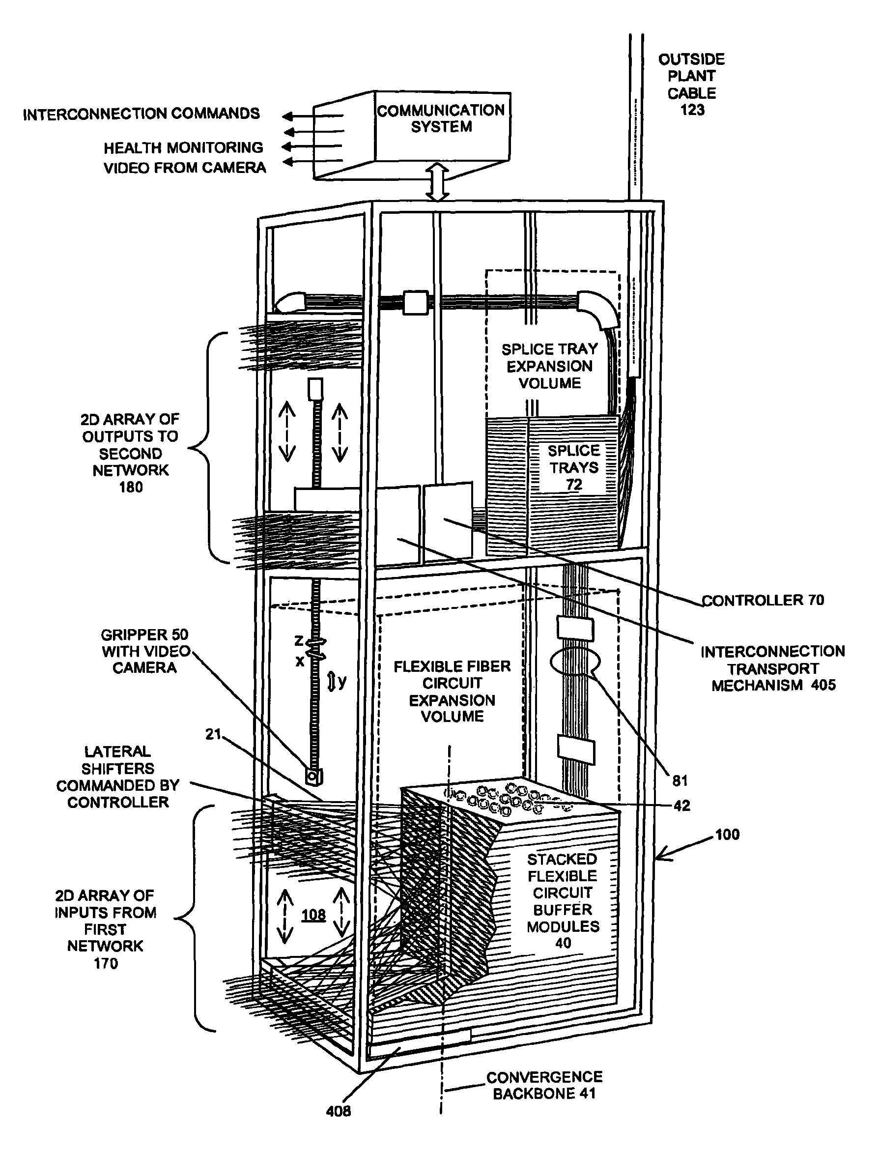 Patent Us8068715 Scalable And Modular Automated Fiber Optic Cross Disposable Camera Circuit Group Picture Image By Tag Drawing