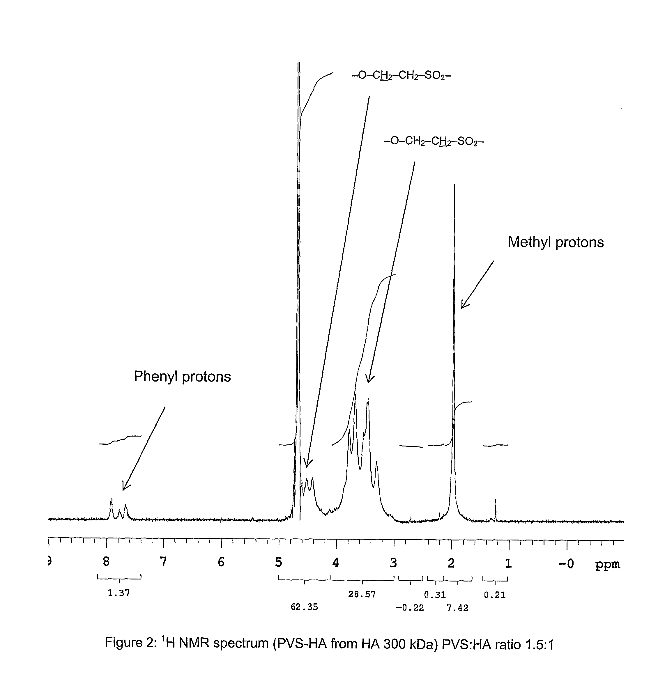 Patent Us8071757 Aryl Alkyl Vinyl Sulfone Hyaluronic