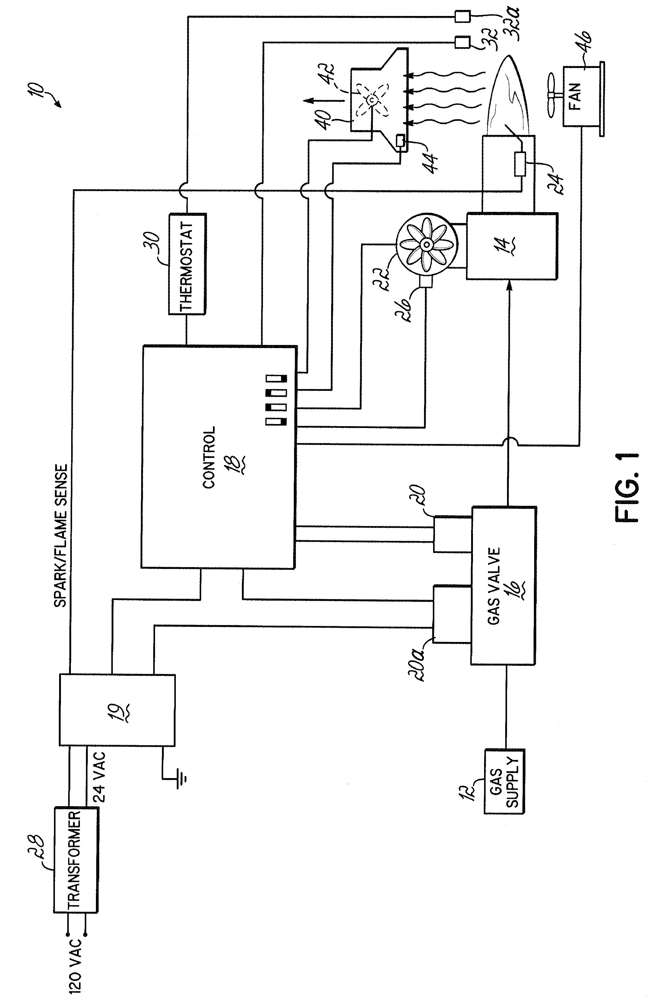 patent us modulated power burner system and method patent drawing