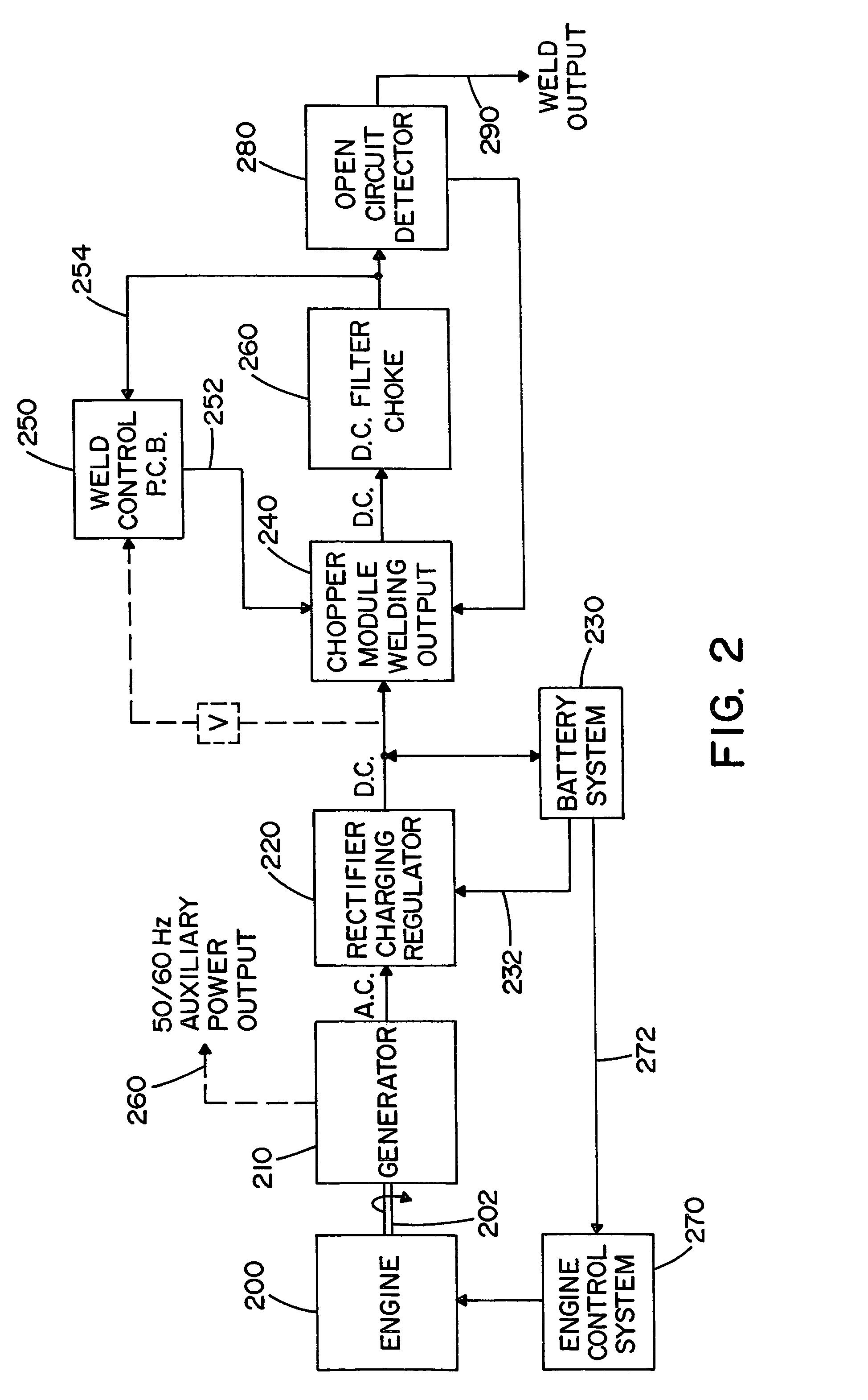 Battery Isolator Wiring Diagram Gmc Truck Trusted Schematics Intellitec Disconnect Quicksilver Diagrams