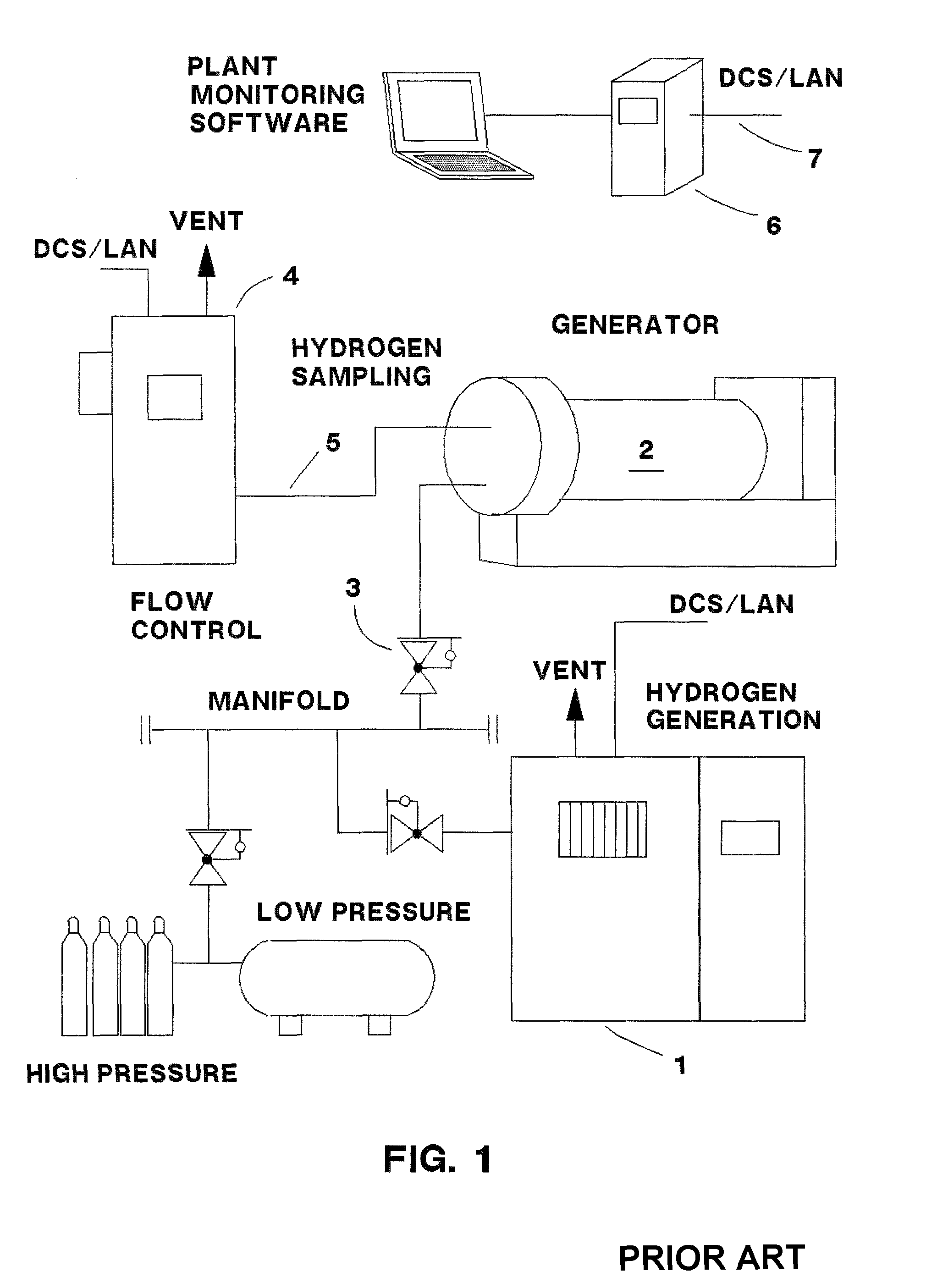 Patent US Closed loop control of hydrogen cooling of an