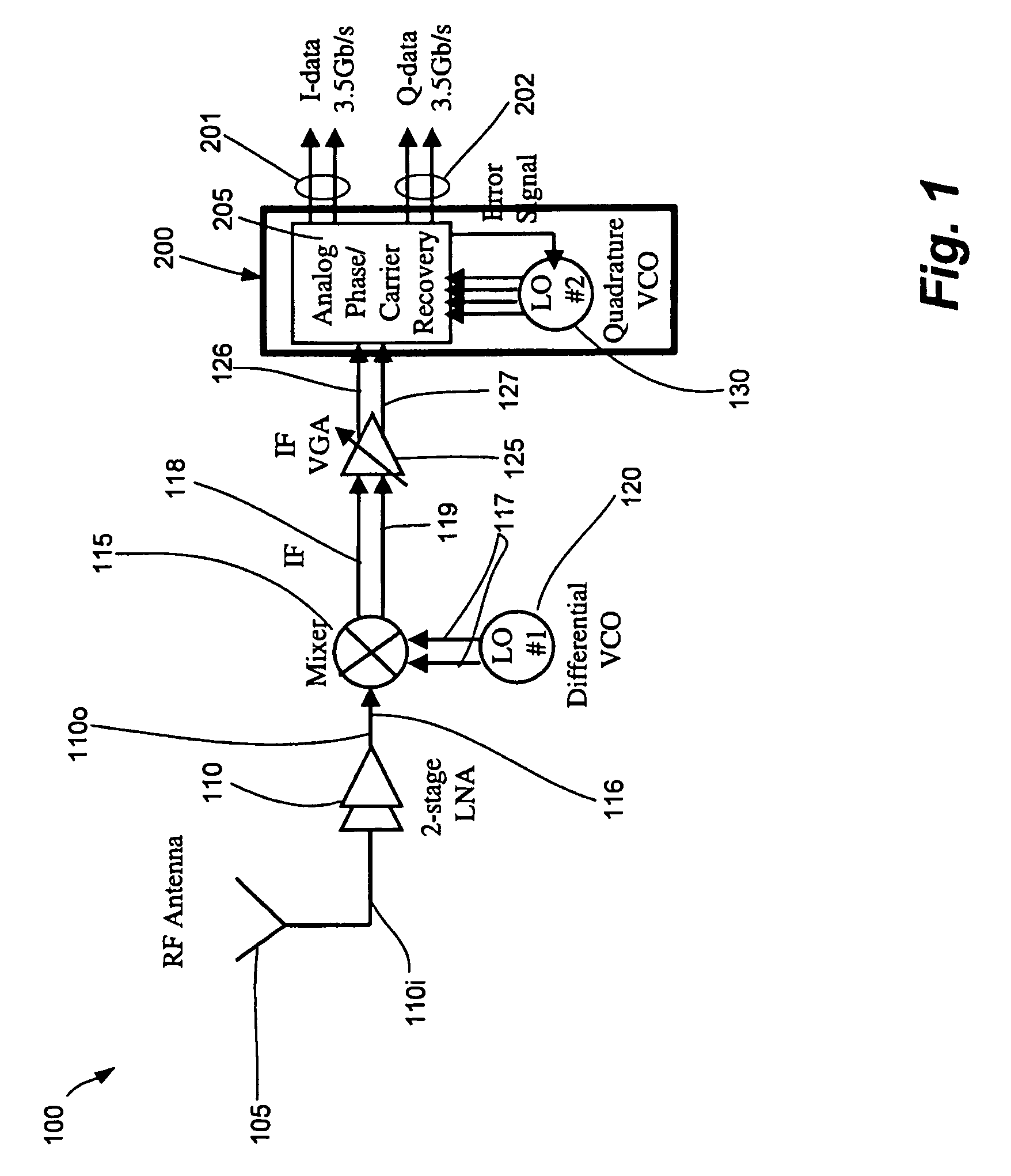 Patent Us8081948 Analog Signal Processor In A Multi Gigabit Oscillator With Quadrature Output Using 567 Ic Drawing